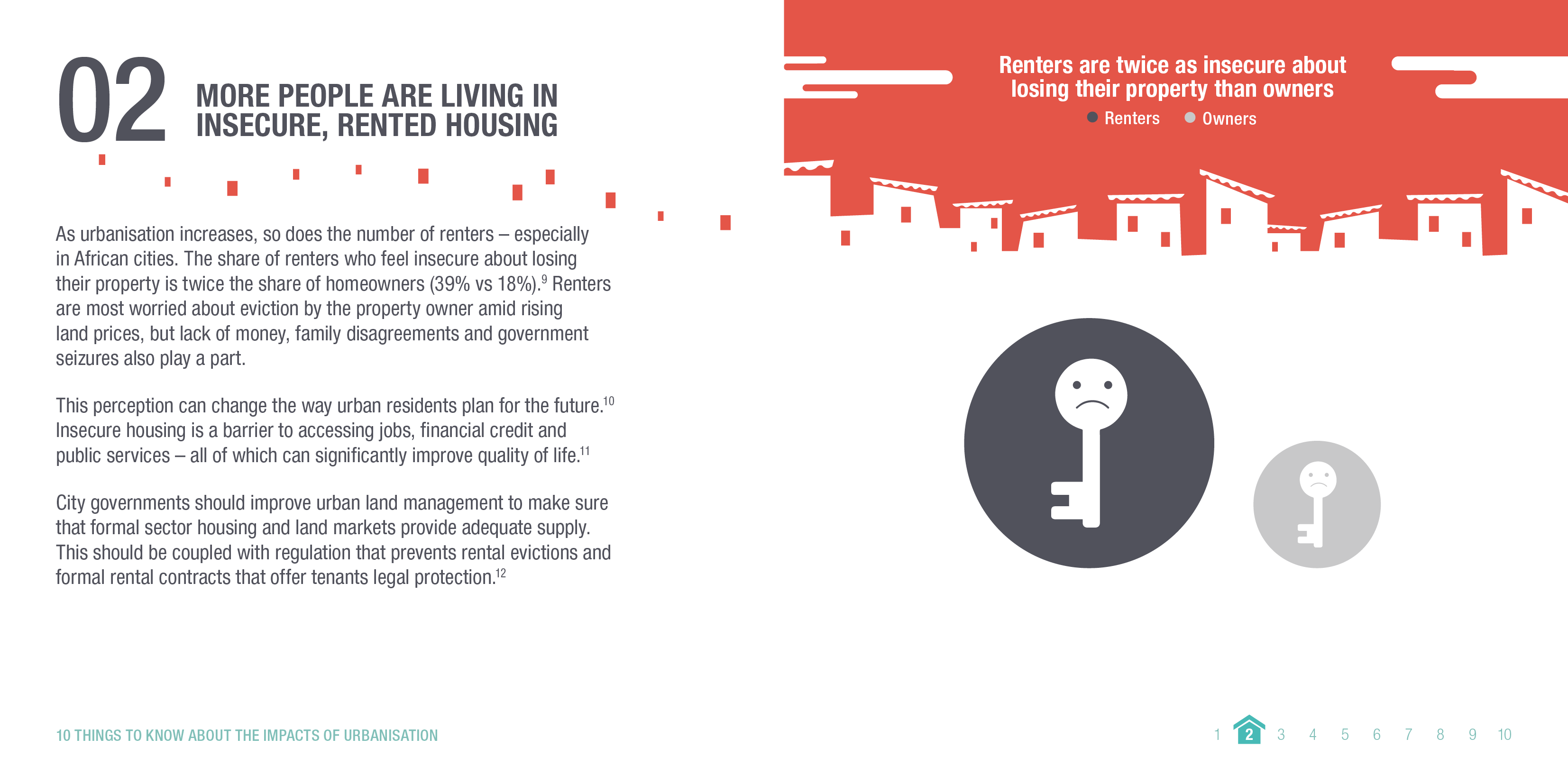 Infographic: More people are living in insecure, rented housing. © ODI 2018.