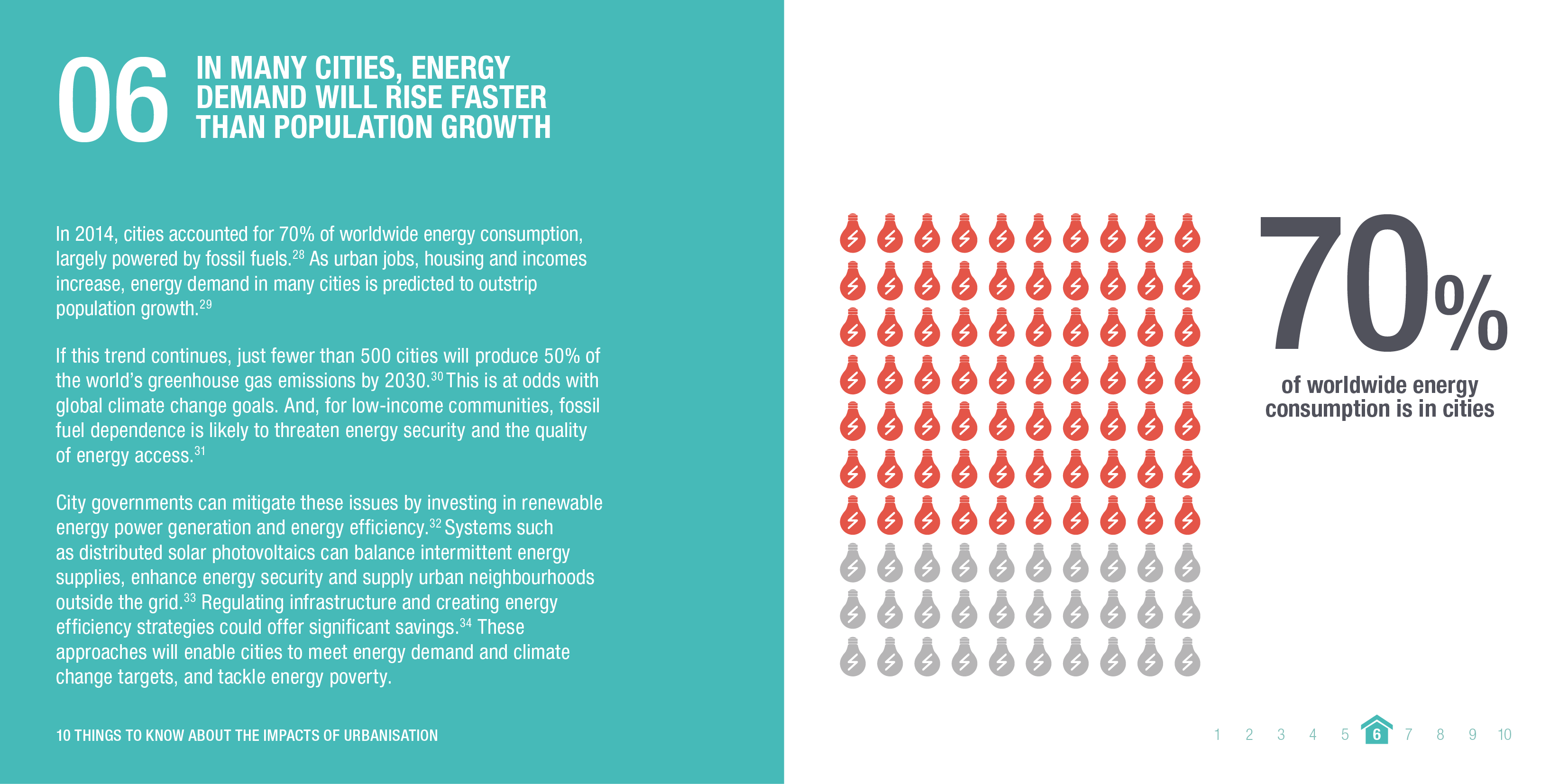Infographic: In many cities, energy demand will rise faster than population growth. © ODI 2018.