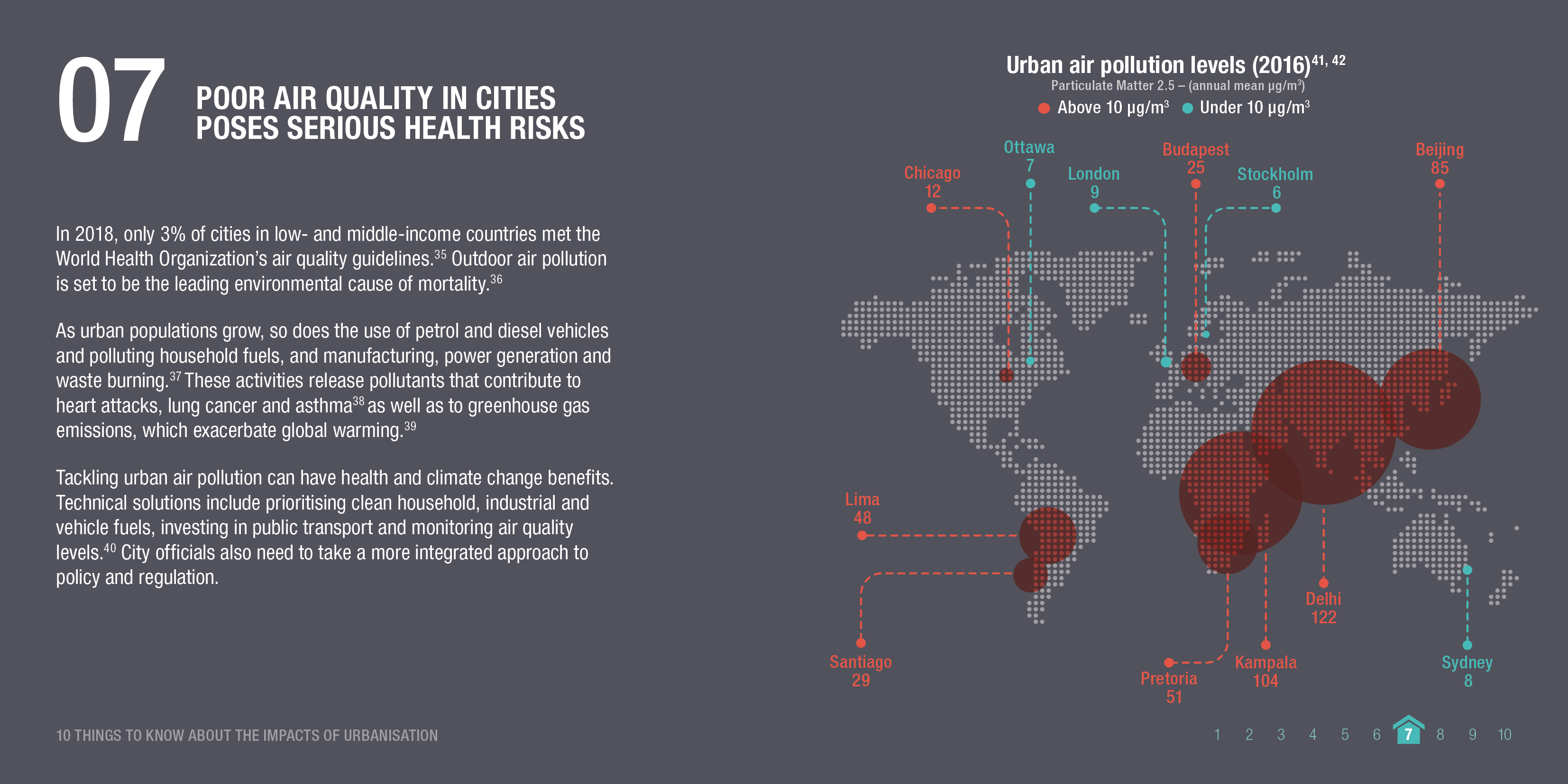 Infographic: Poor air quality in cities poses serious health risks. © ODI 2018.