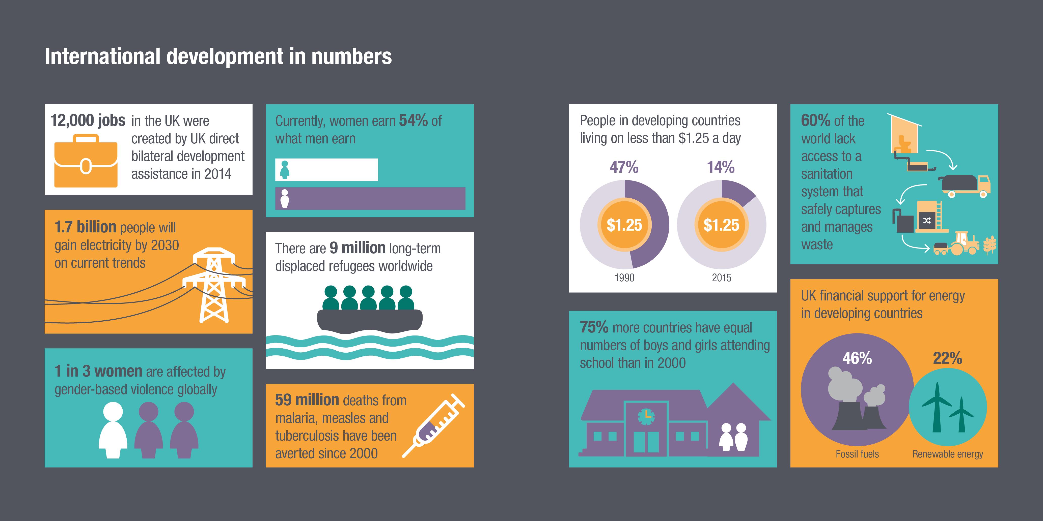 10_development_priorities_for_uk_gov_11.png