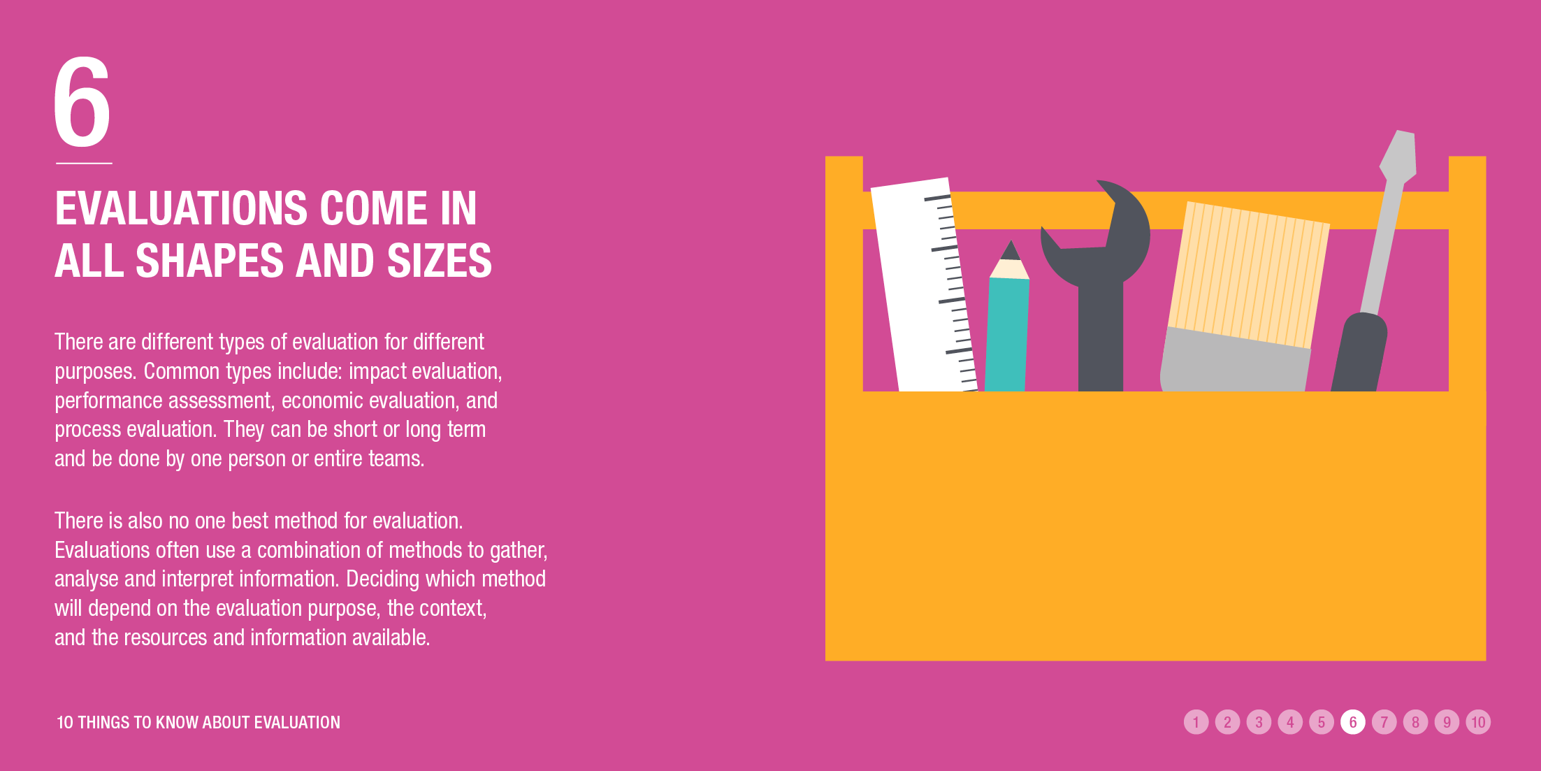 Infographic: evaluations come in all shapes and sizes