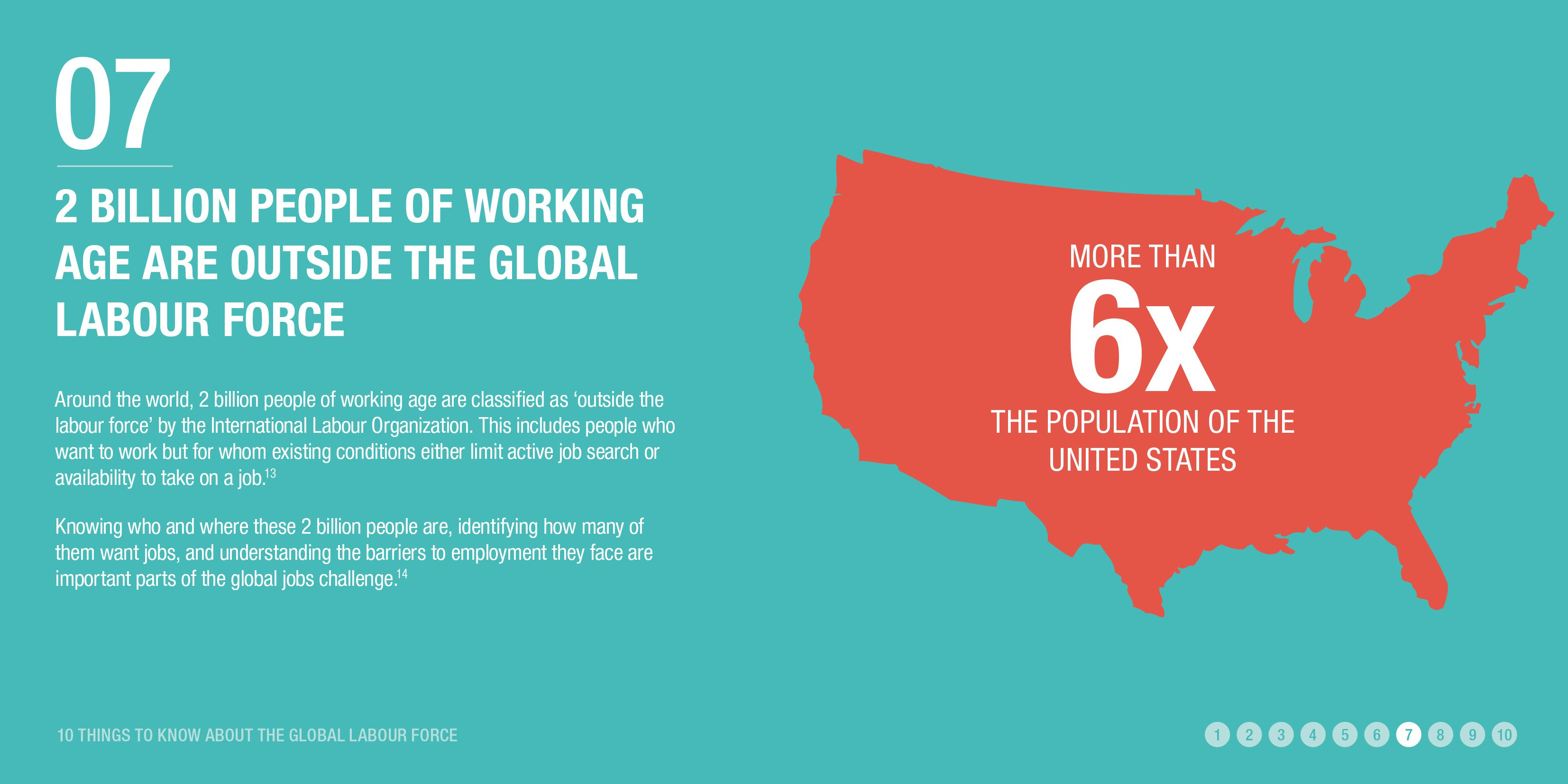 2 billion people of working age are outside the global labour force