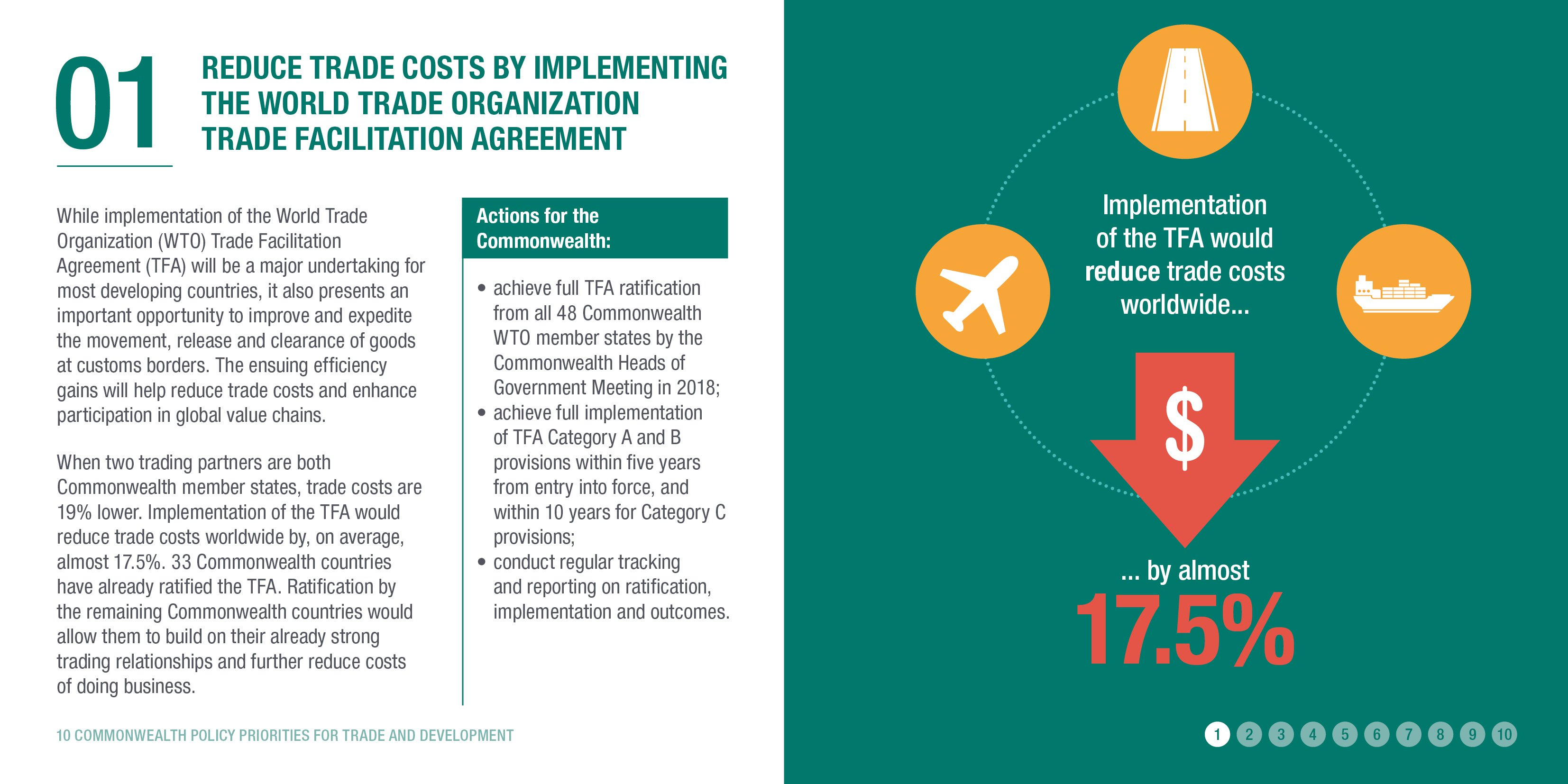 Reduce trade costs by implementing the World Trade Organization Trade Facilitation Agreement