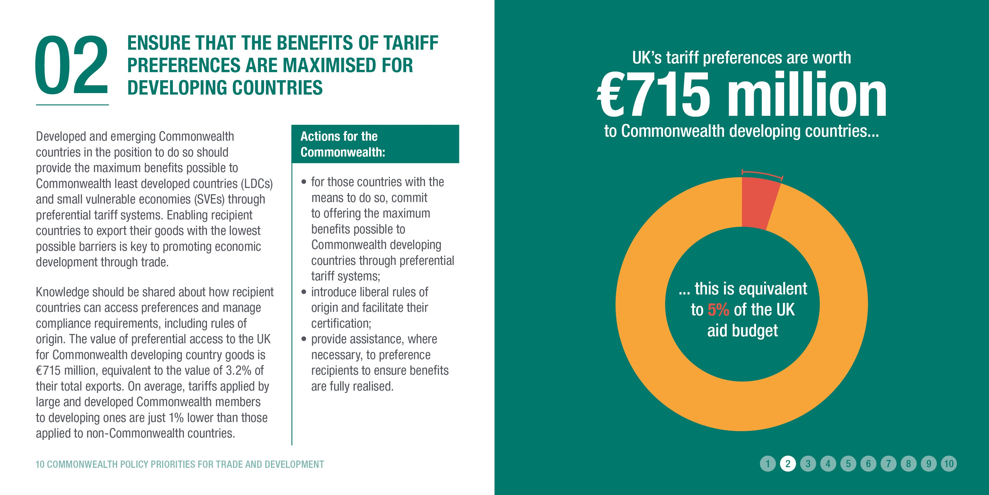 Ensure that the benefits of tariff preferences are maximised for developing countries