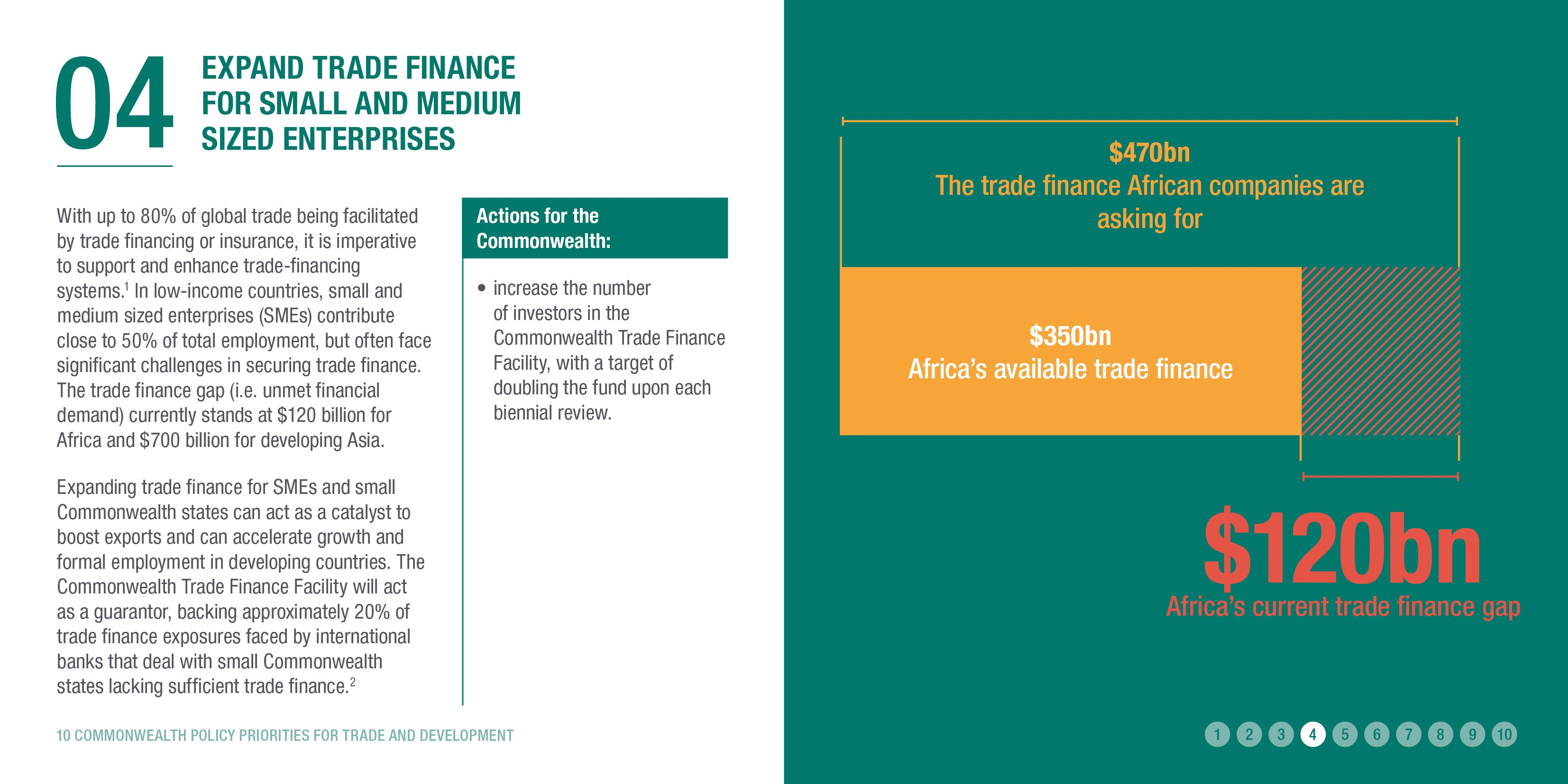 Expand trade finance for small and medium sized enterprises