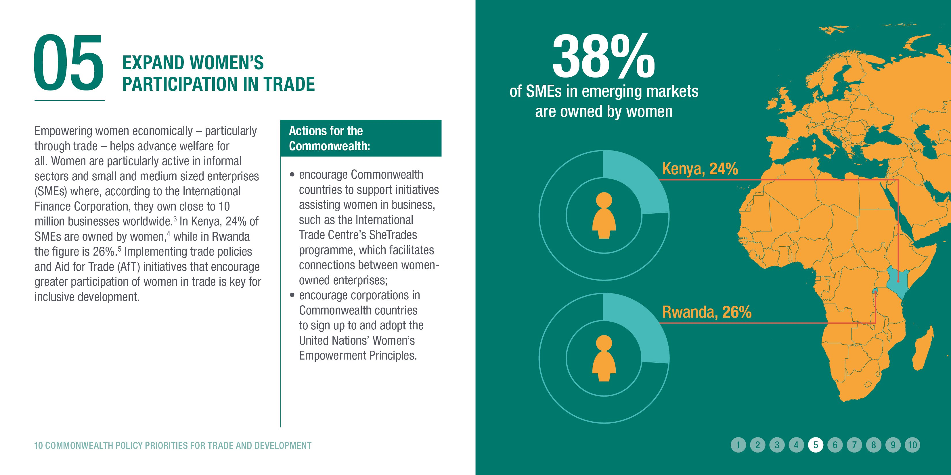 Expand women's participation in trade