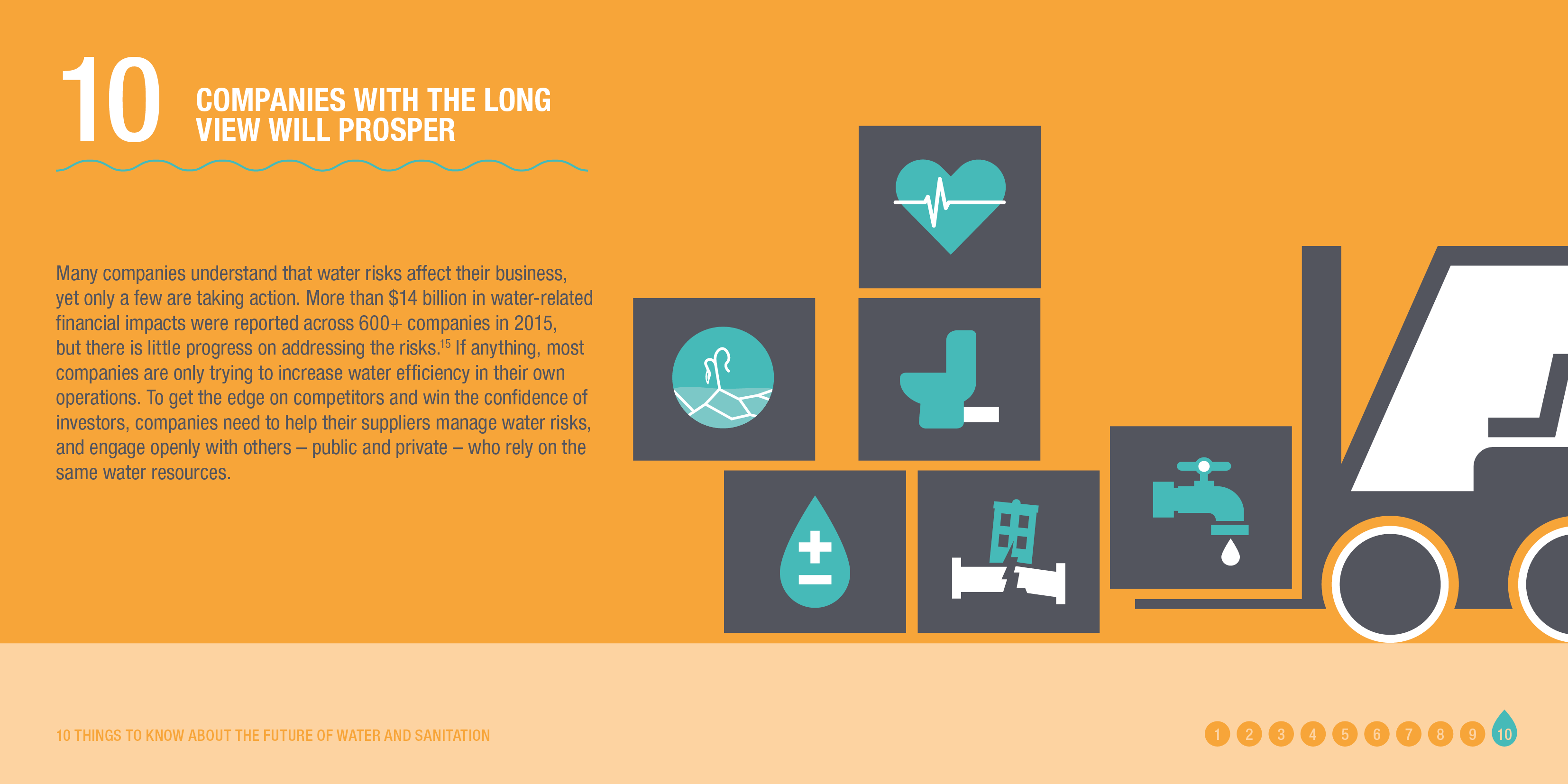 Infographic: COMPANIES WITH THE LONG VIEW WILL PROSPER