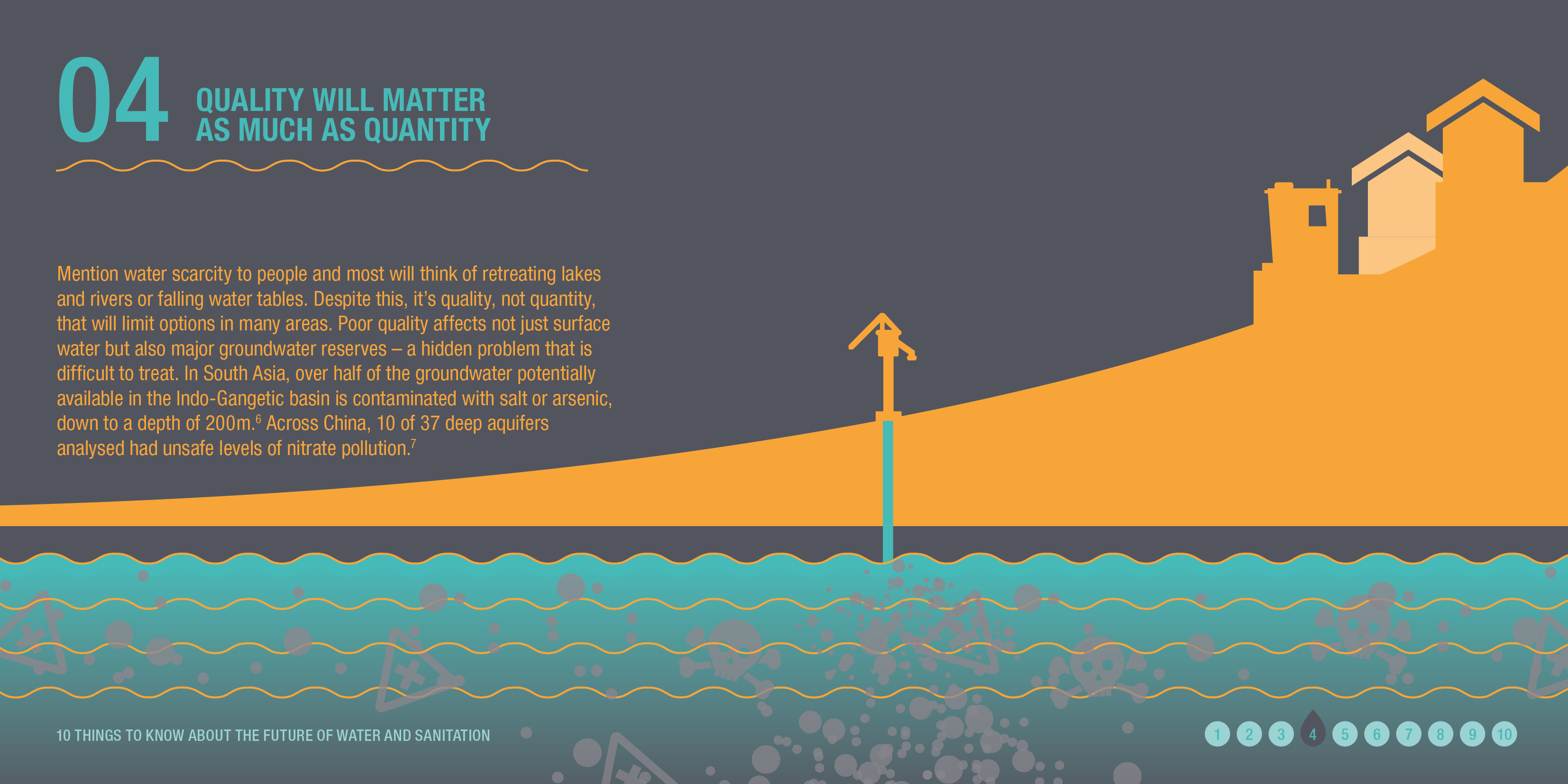 Infographic: QUALITY WILL MATTER AS MUCH AS QUANTITY