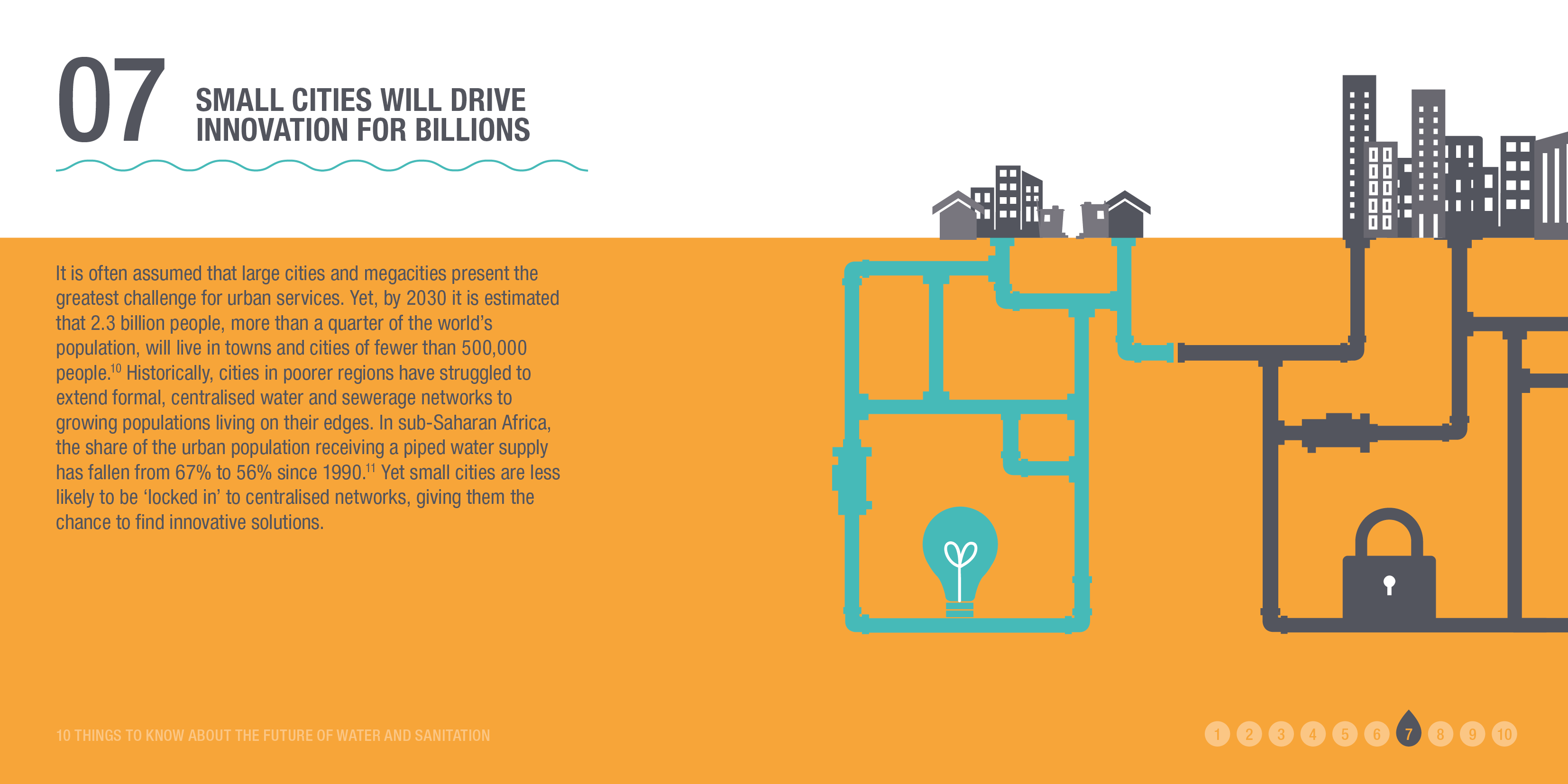 Infographic: SMALL CITIES WILL DRIVE INNOVATION FOR BILLIONS