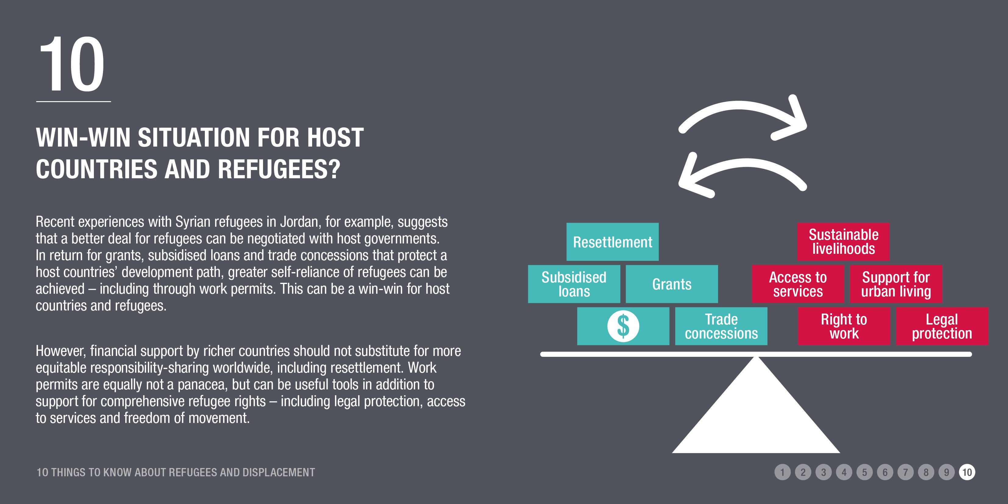 Infographic: people are displaced from their homes for years on end