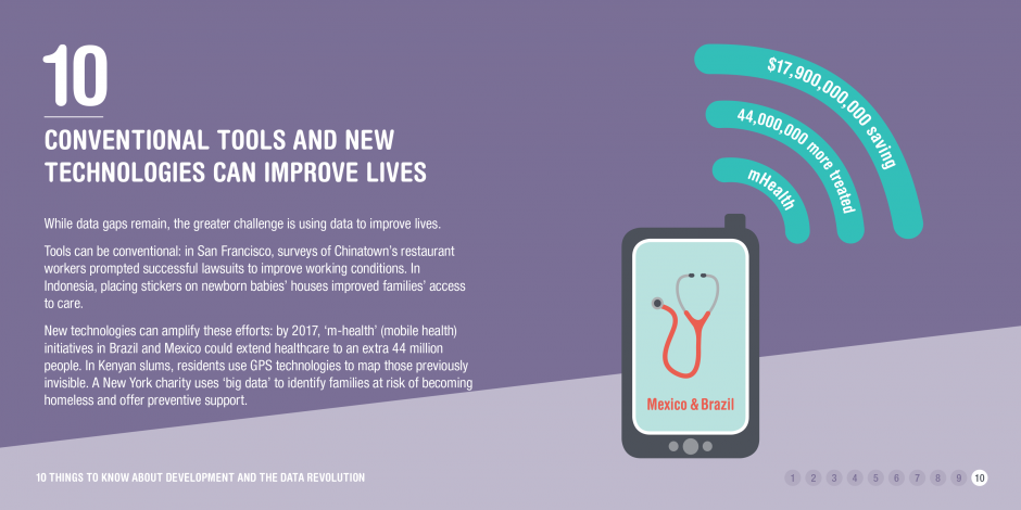 Infographic: Technology improving lives