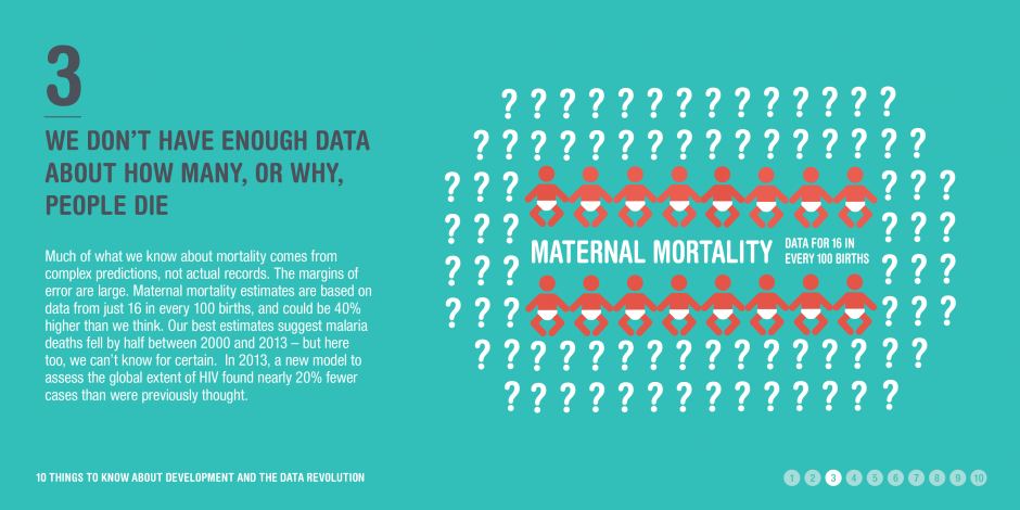10 things to know about the data revolution: 3