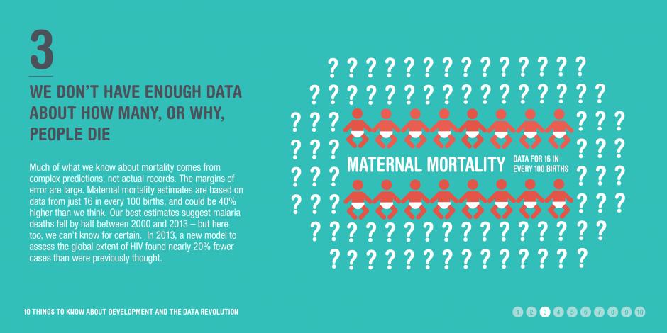 Infographic: mortality data