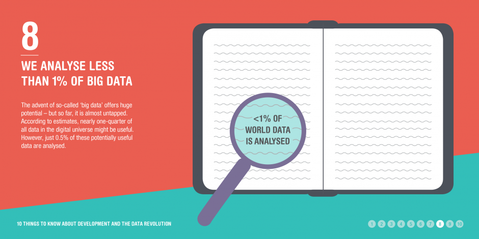 10 things to know about the data revolution: 8