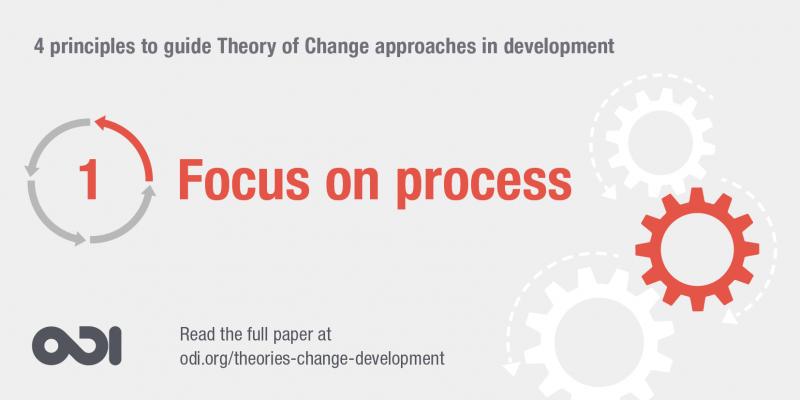 Principle 1: focus on process