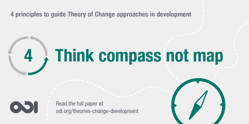 Principle 4: think compass not map