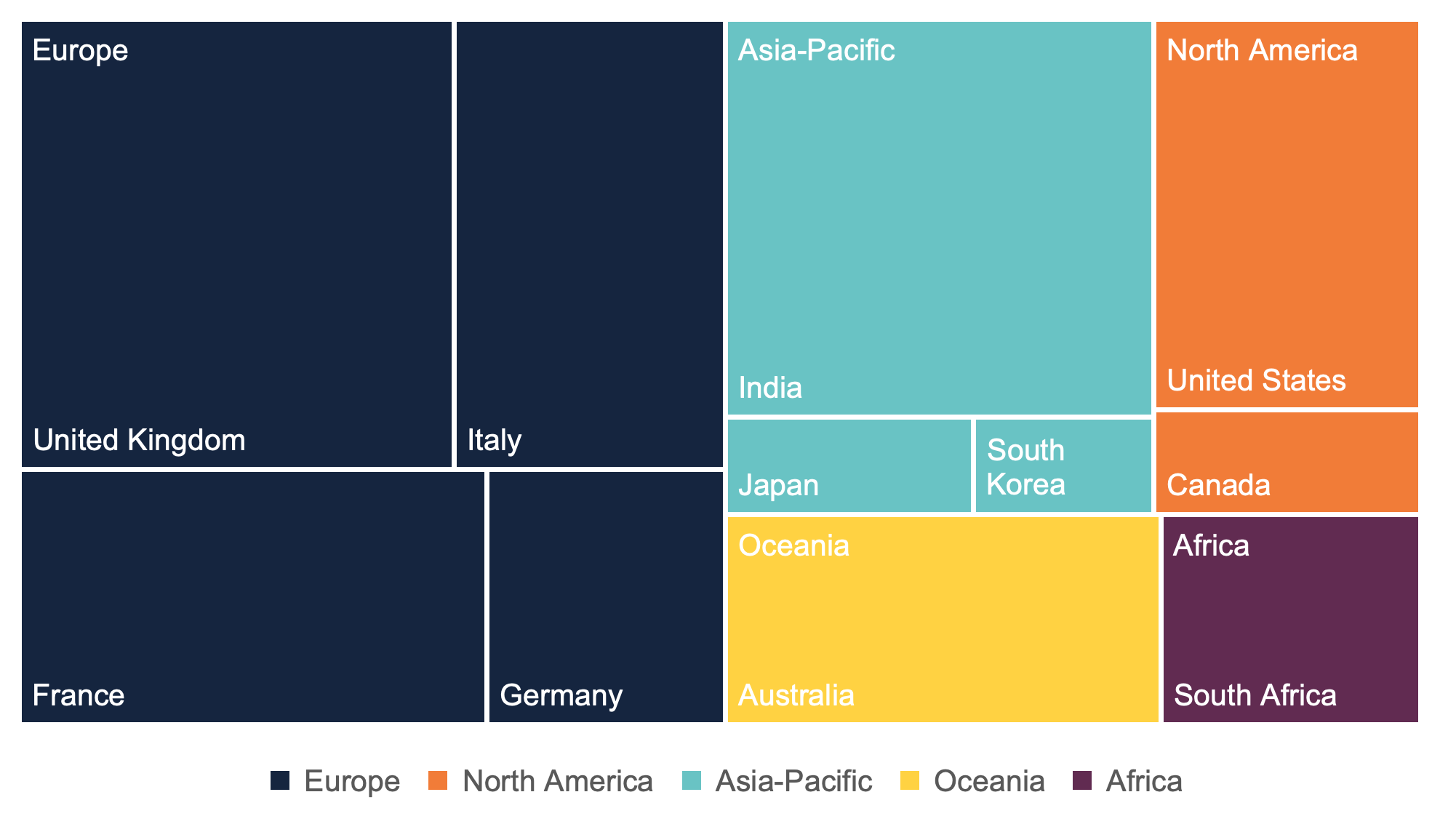 Fossil fuel subsidies from the G7 and the four countries invited to join the 2021 G7 (Australia, India, South Africa and South Korea) in 2019.
