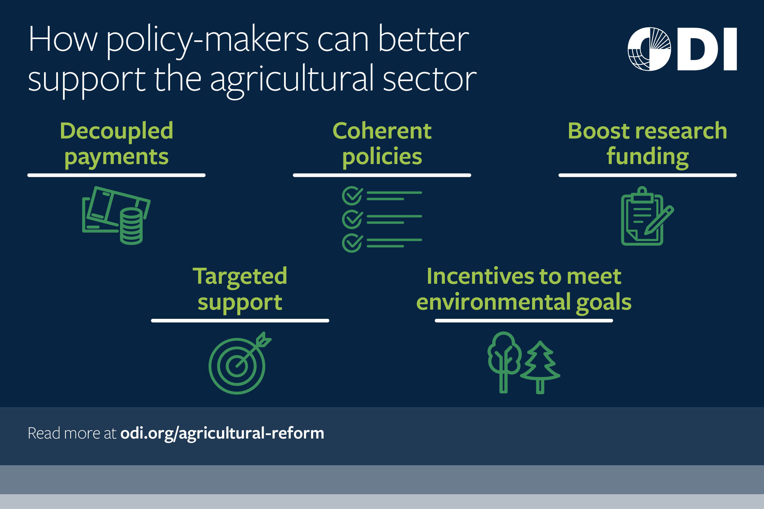 How policy-makers can better support the agricultural sector.