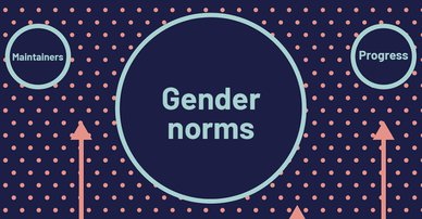 Read our flagship research on how gender norms change over time and the key drivers of lasting transformation.