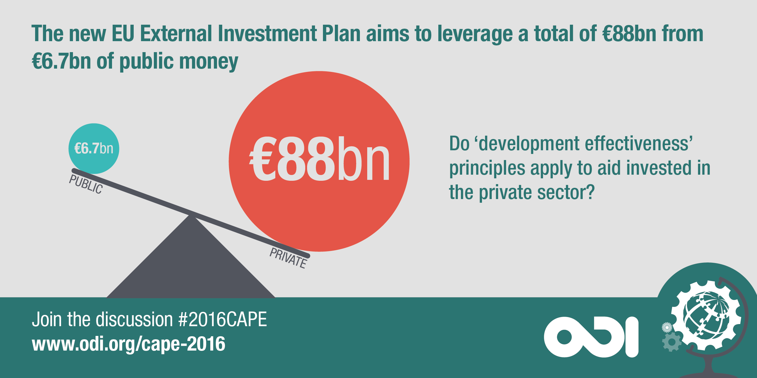 Do 'development effectiveness' principles apply to aid invested in the private sector?