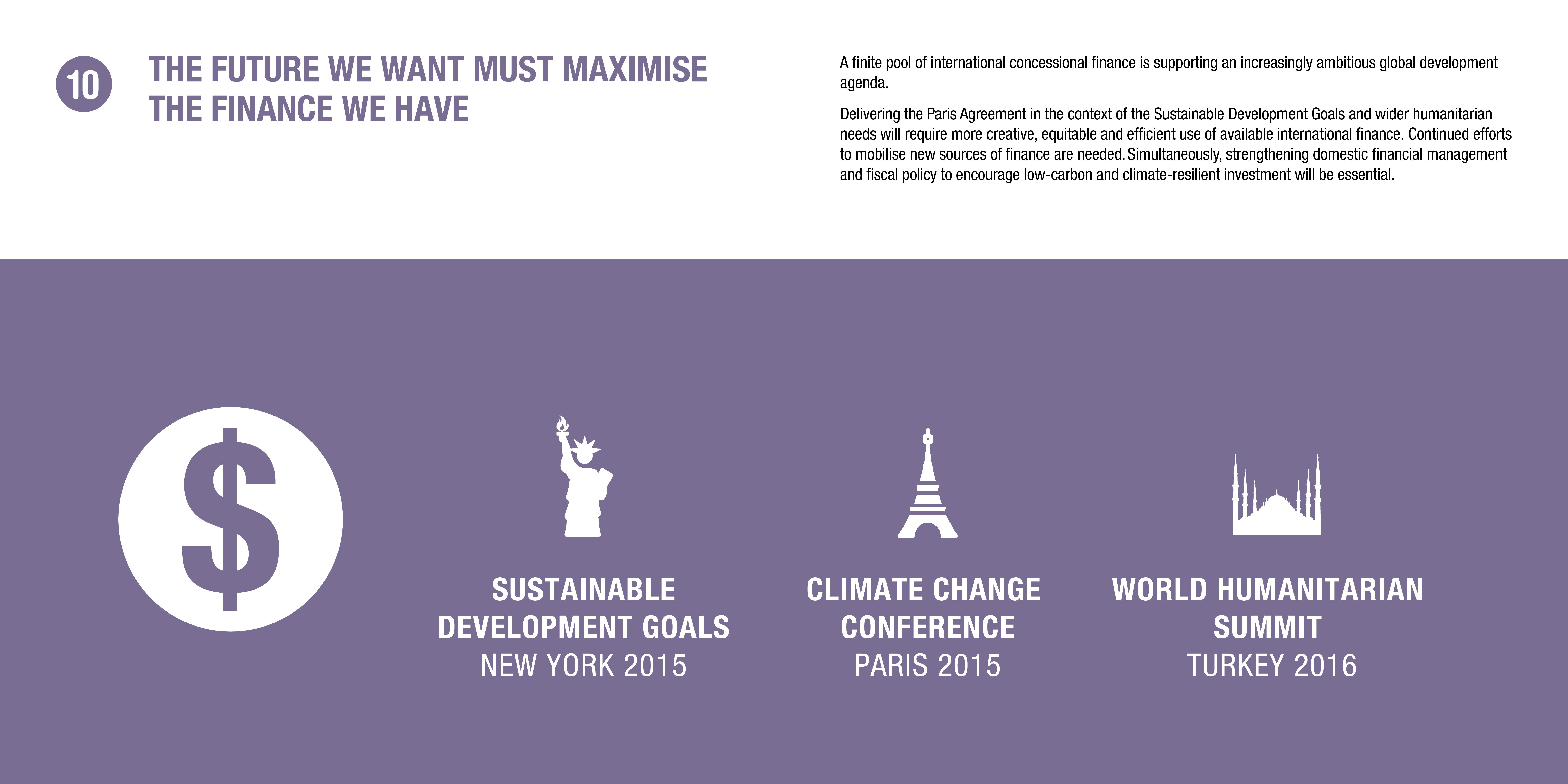 Infographic: the future we want must maximise the finance we have