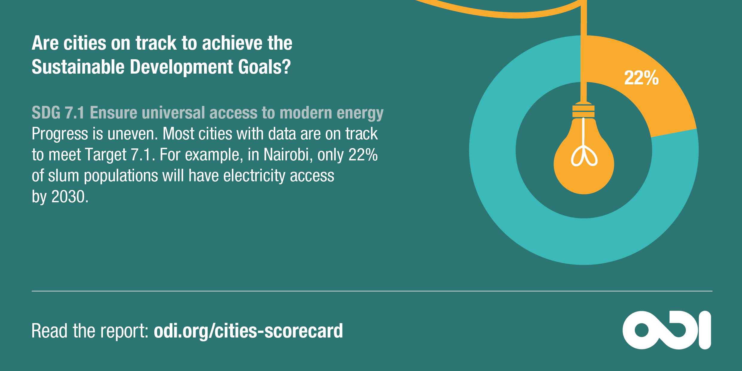 Infographic: progress on energy access within cities will be unequal