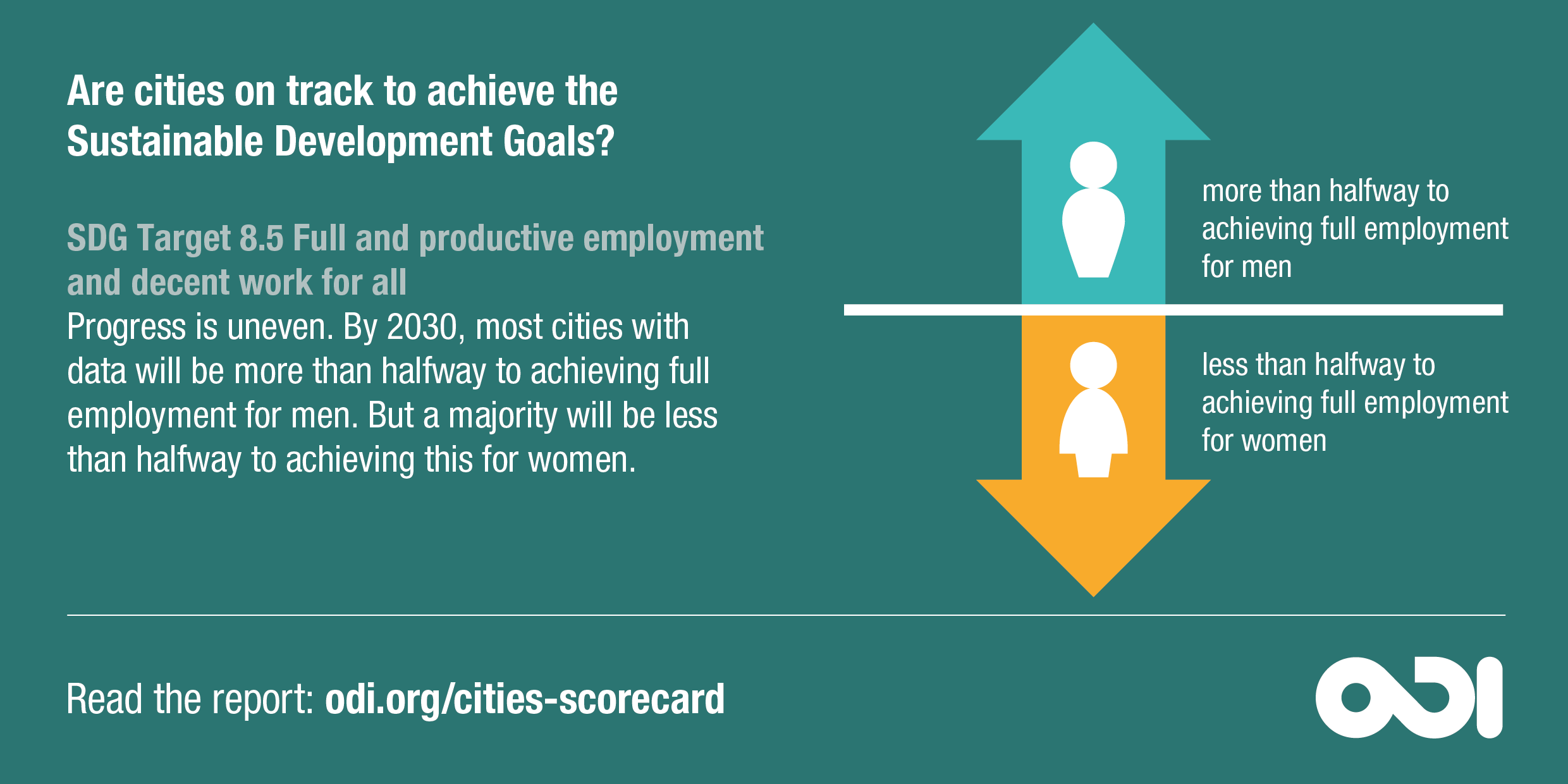 Infographic: cities' progress towards SDG targets on employment for men and women