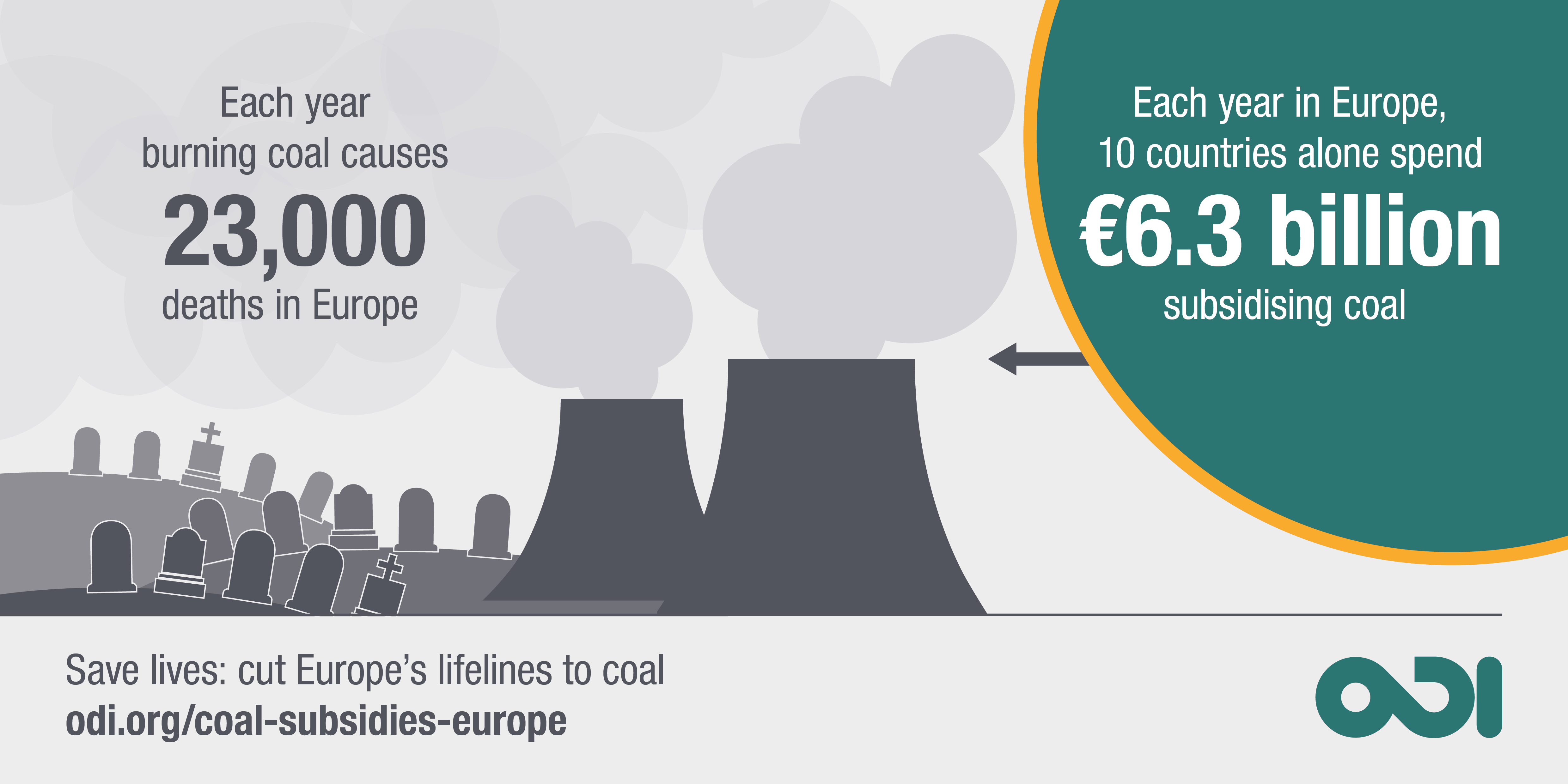 Infographic: coal deaths in Europe