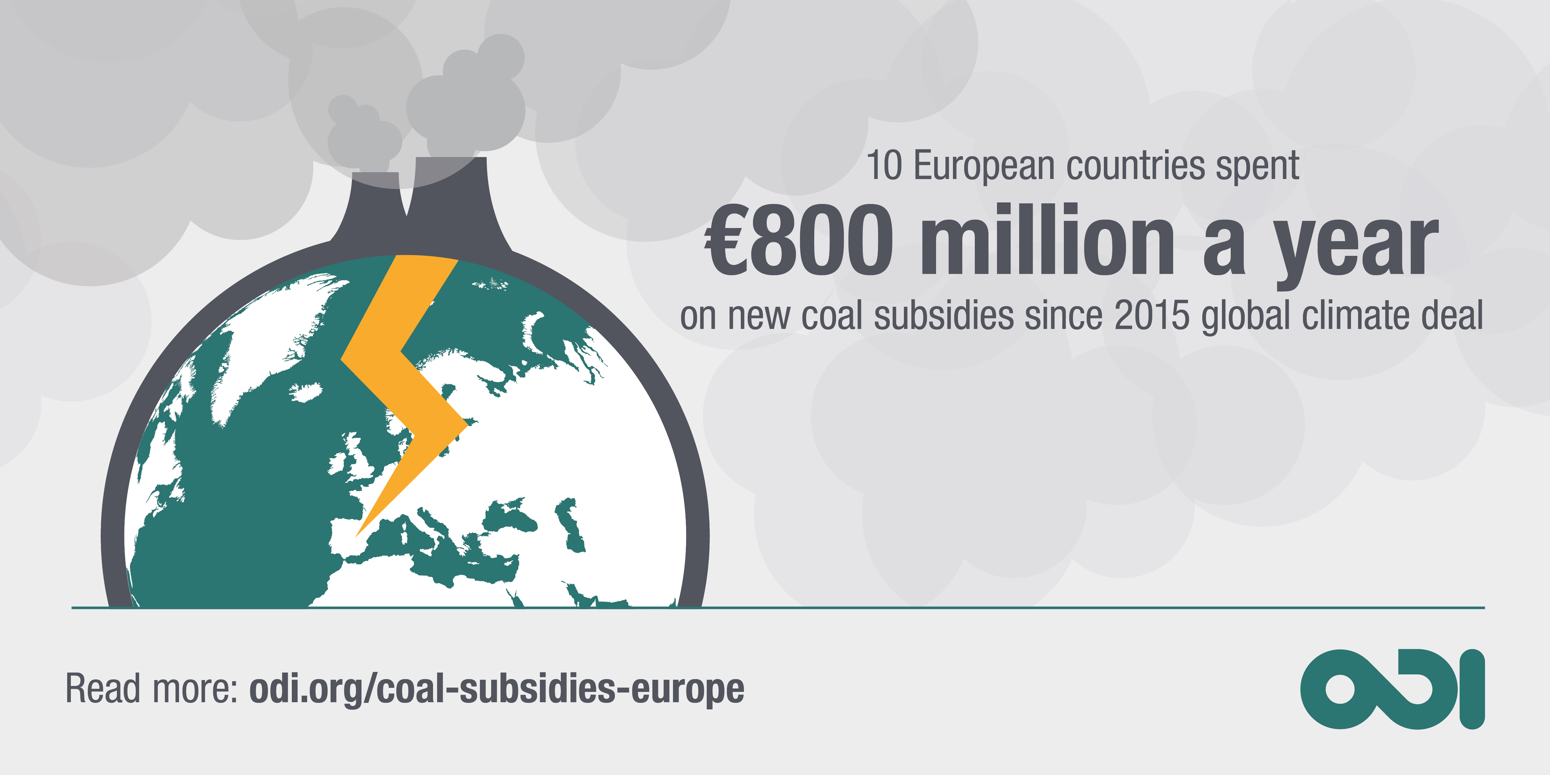 Infographic: spending on coal subsidies in Europe