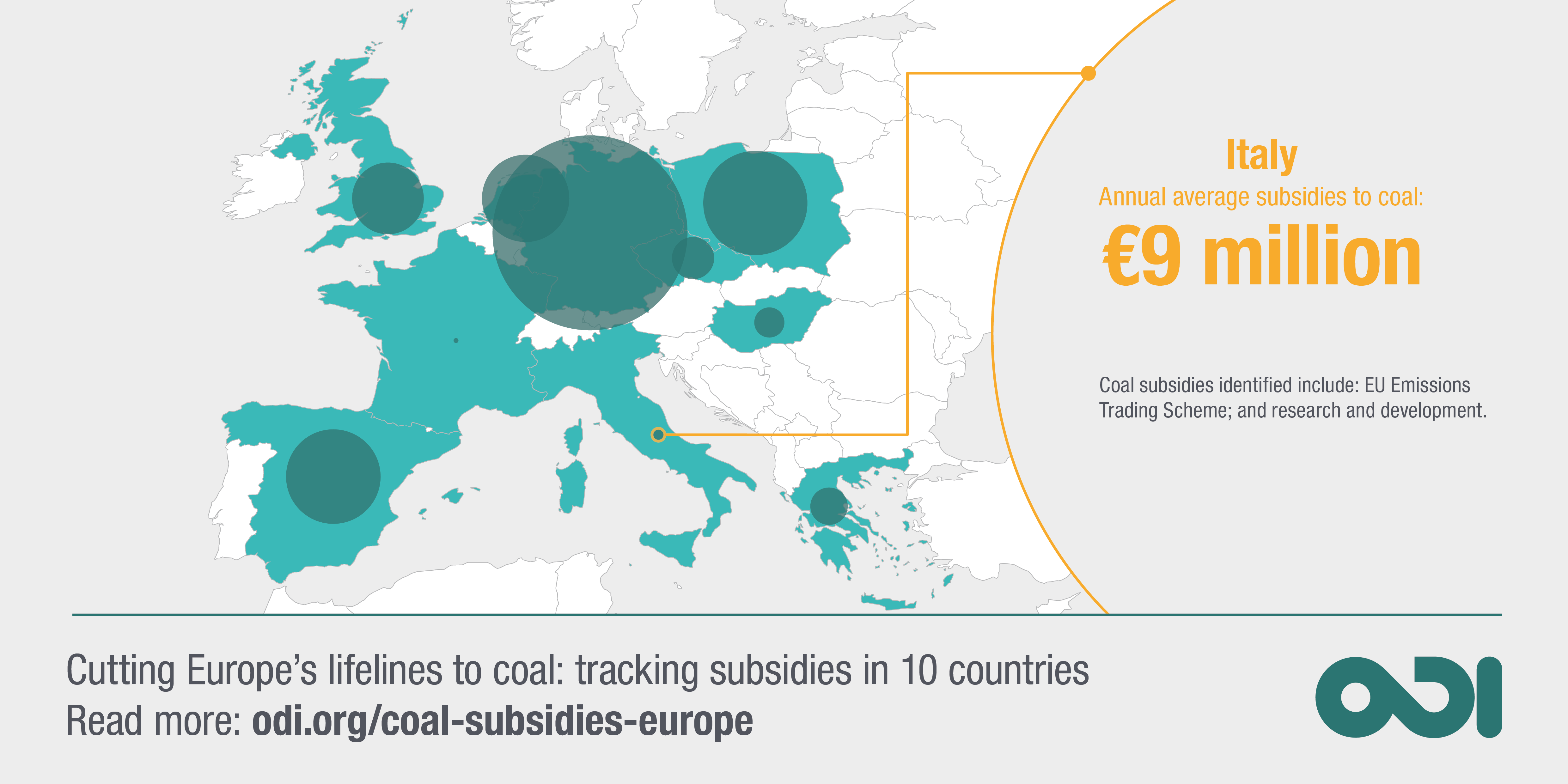 Infographic: Coal subsidies in Italy