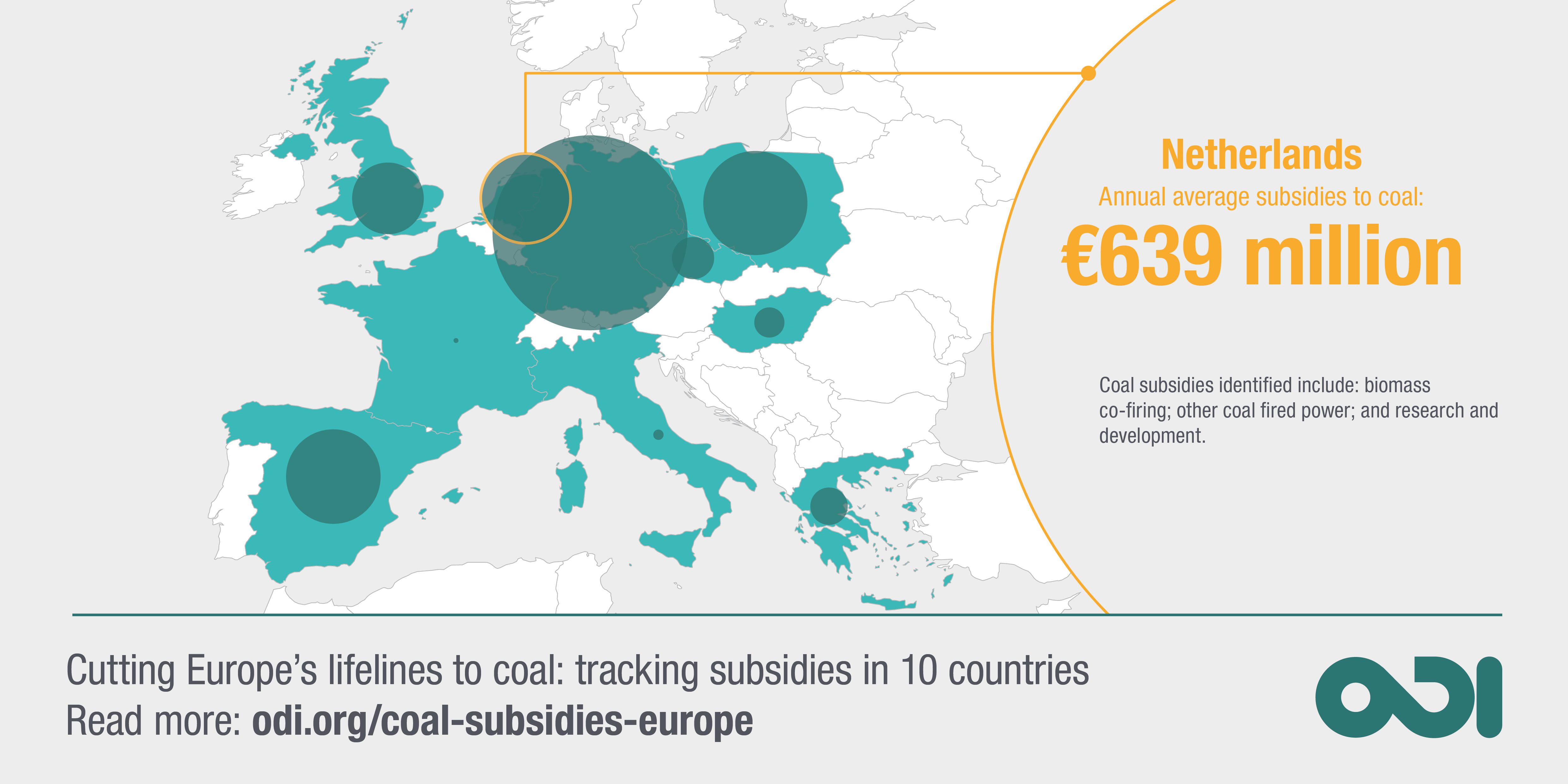 Infographic: Coal subsidies in Netherlands