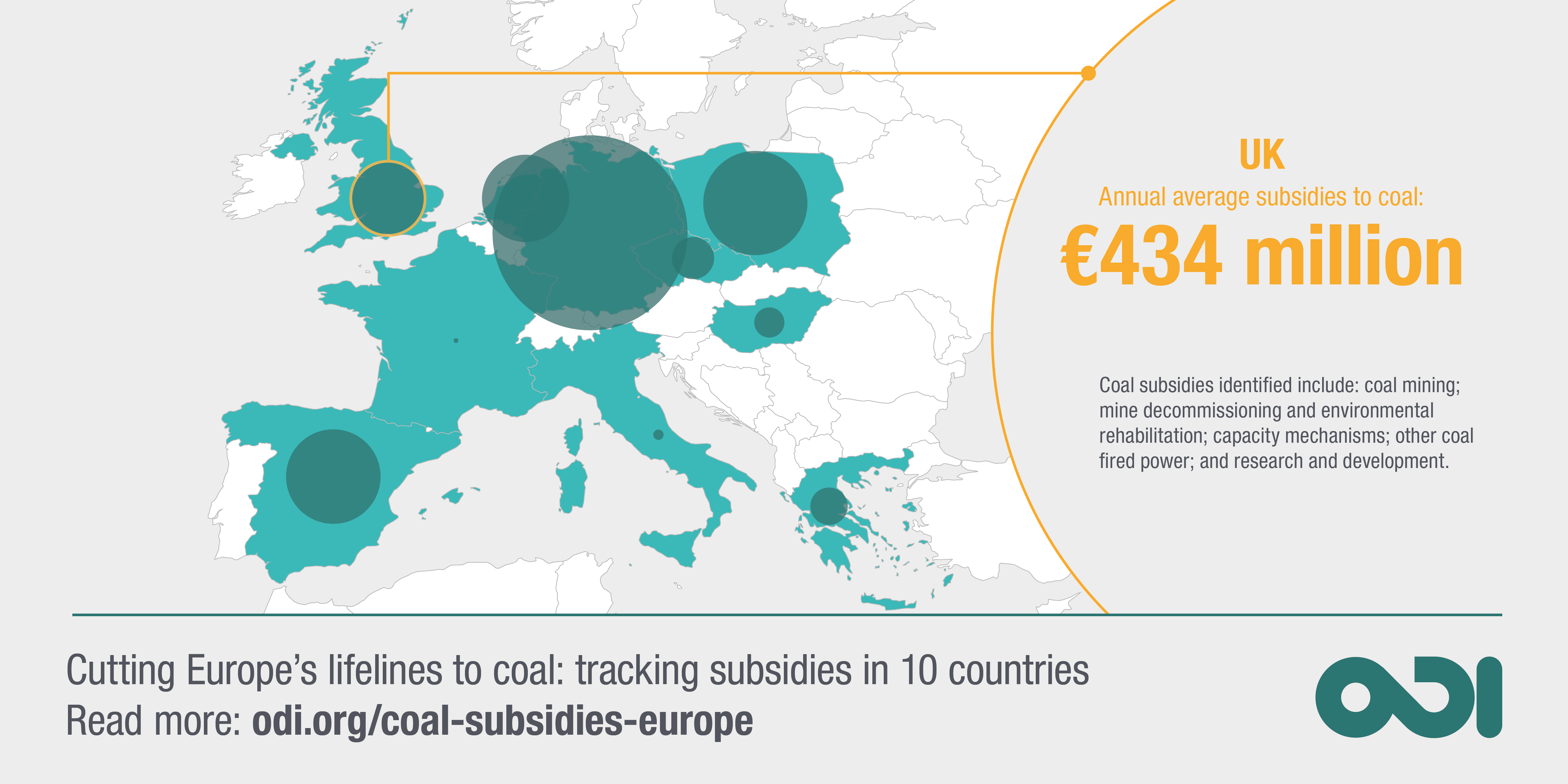 Infographic: Coal subsidies in United Kingdom
