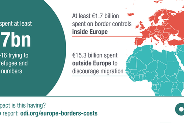 cost_of_migration_1-01.png