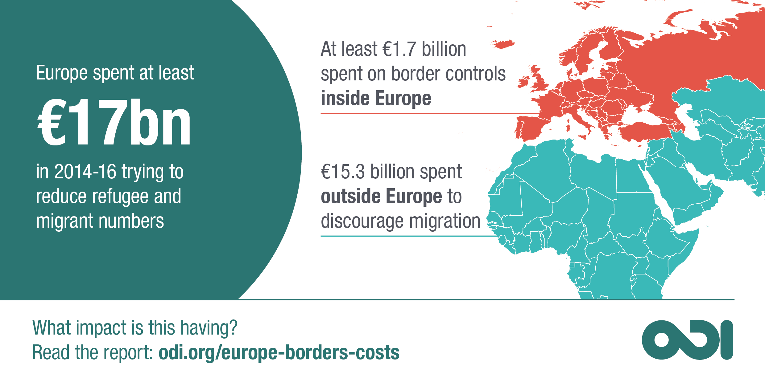 Europe is spending billions to keep refugees & migrants out. What's the impact?