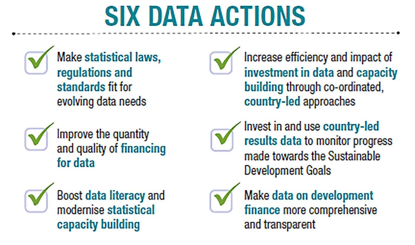 Six data actions. Image: OECD Development Co-operation Report, 2017
