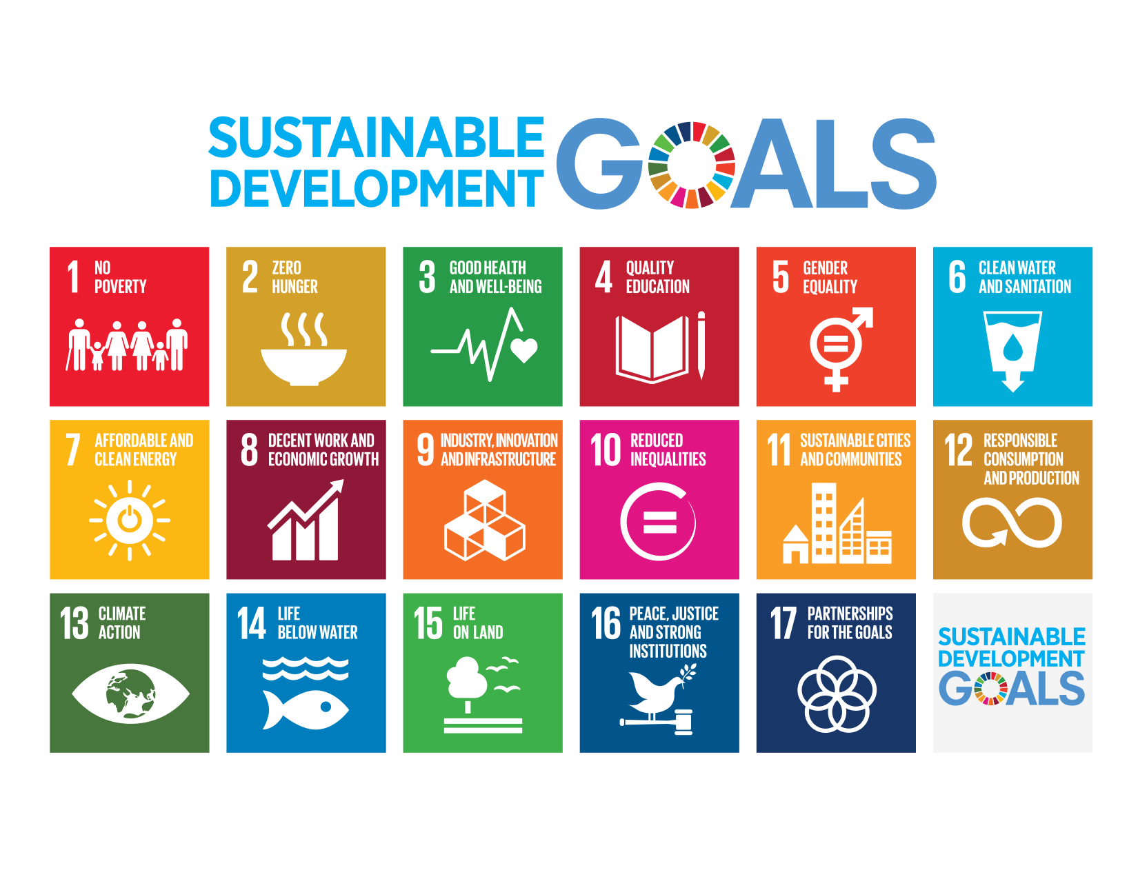Sustainable Development Goals logo and icons. ODI supports the SDGs.