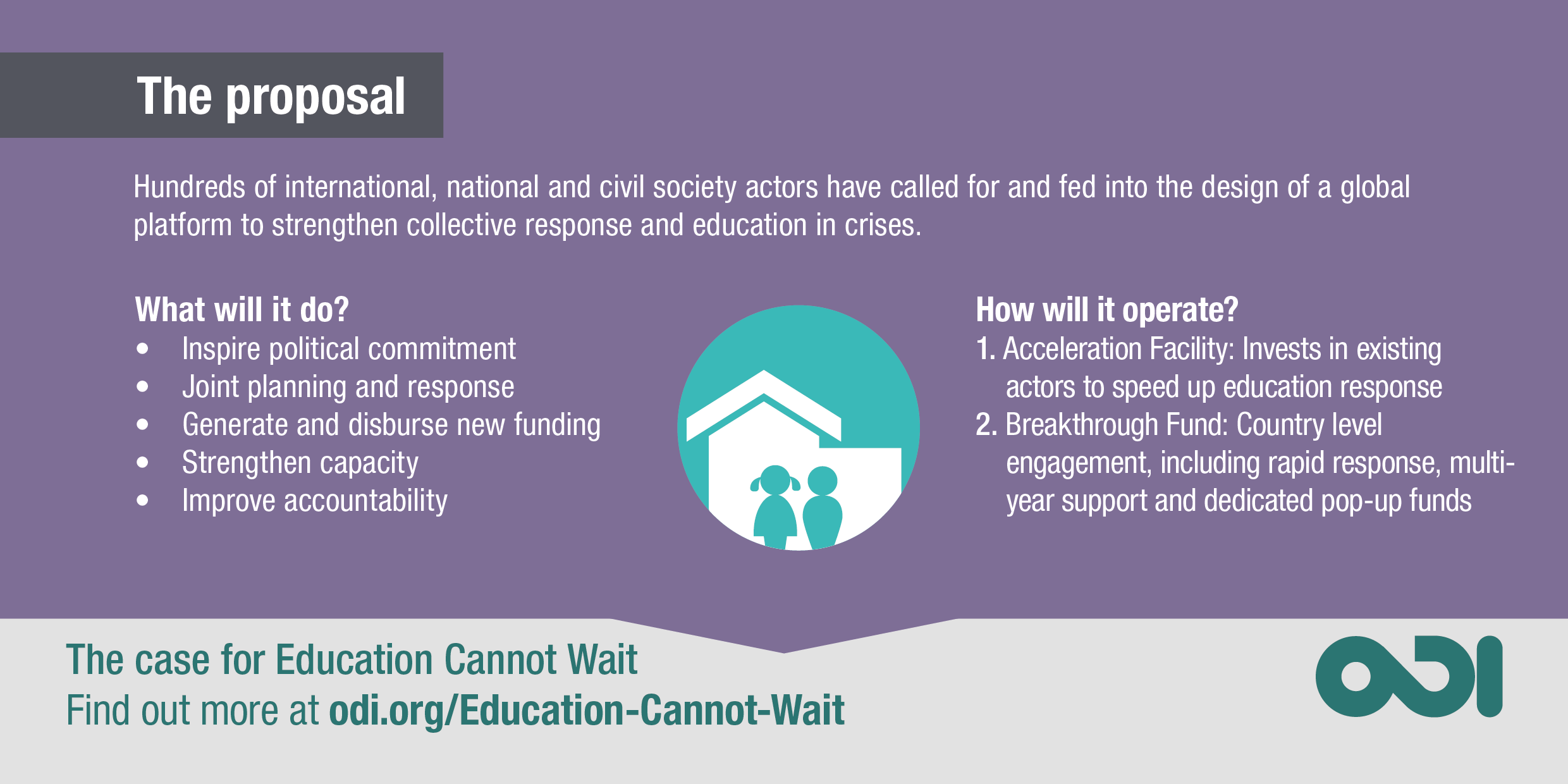 Infographic: the proposal for Education Cannot Wait
