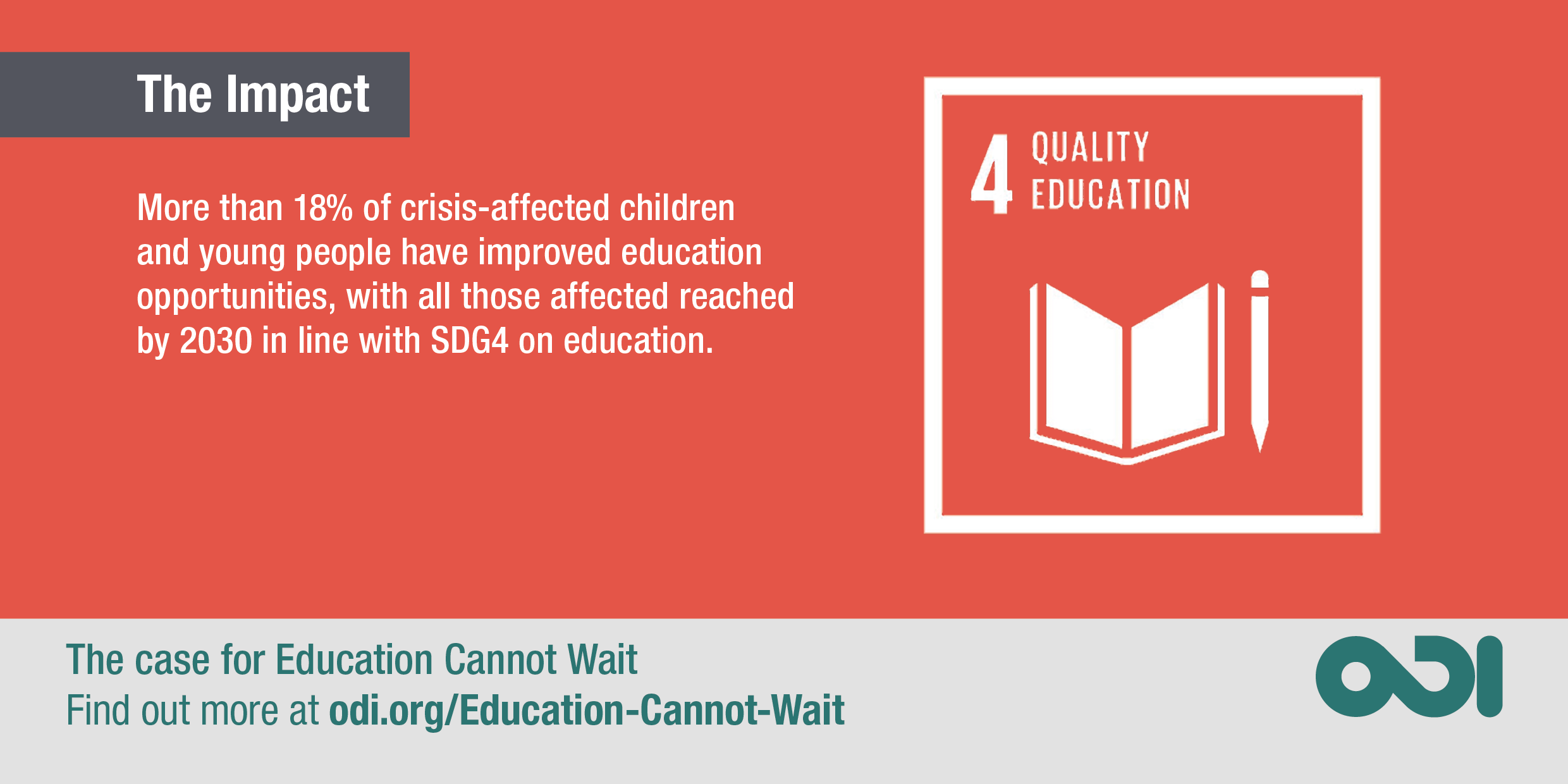 Infographic: the impact of Education Cannot Wait