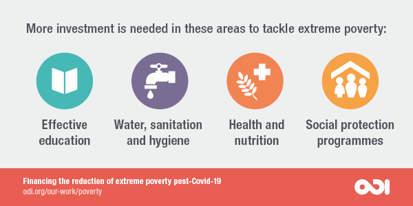 More investment is needed in effective education; water, sanitation and hygiene; health and nutrition; and social protection programmes.