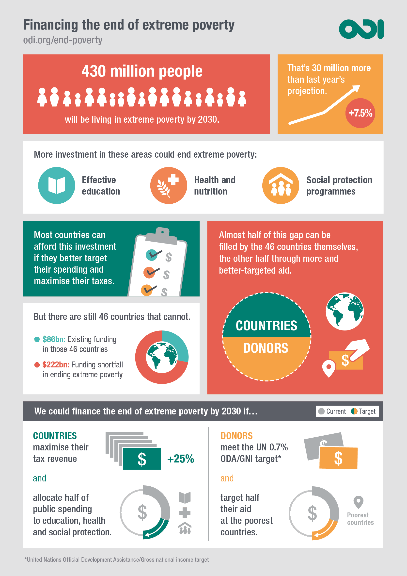 extreme_poverty_infographic_v6.png