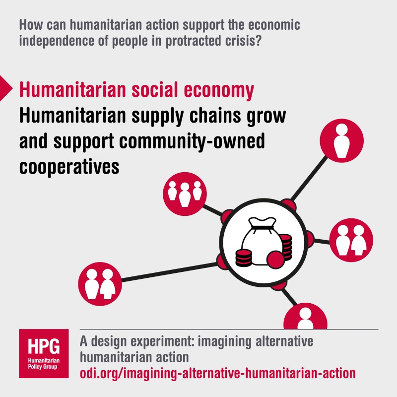 How can humanitarian action support the economic independence of people in protracted crises?