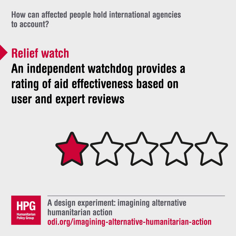 How can affected people hold international agencies to account?