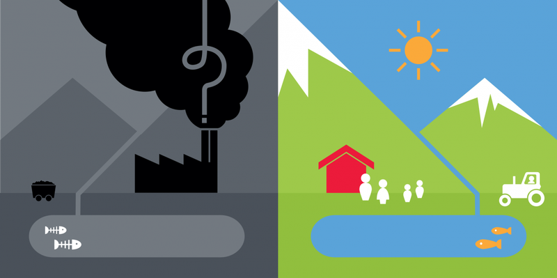 Illustration: coal, poverty and the environment