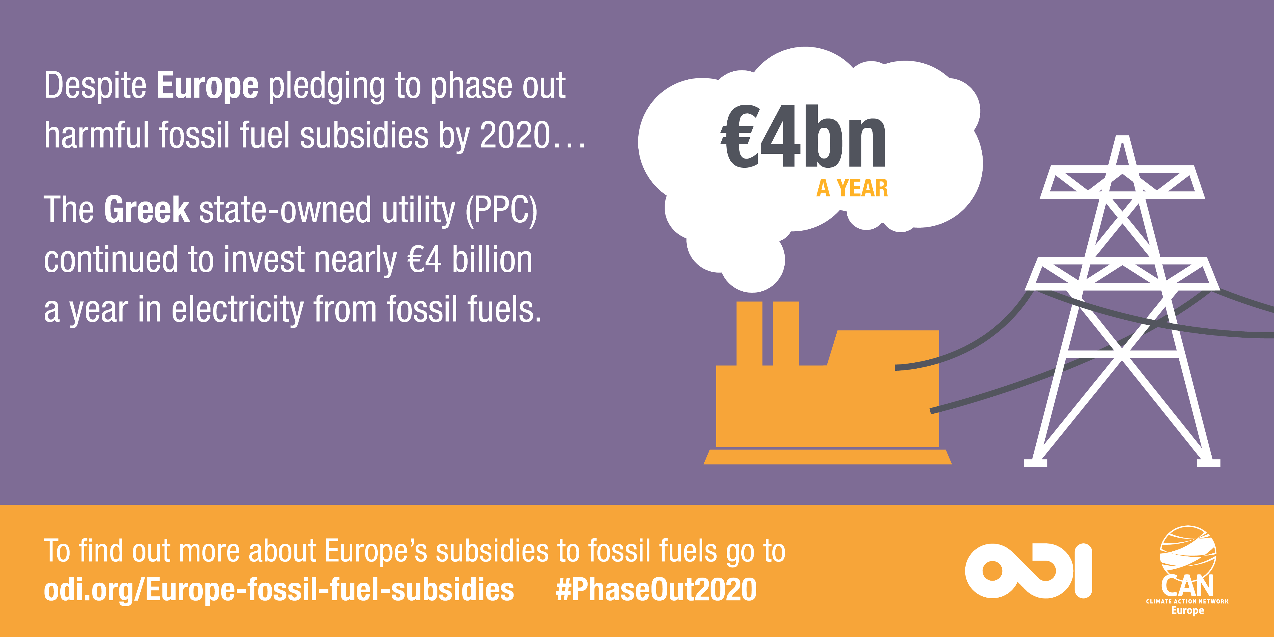 Infographic: The Greek state-owned utility (PPC) continued to invest nearly €4 billion a year in electricity from fossil fuels.