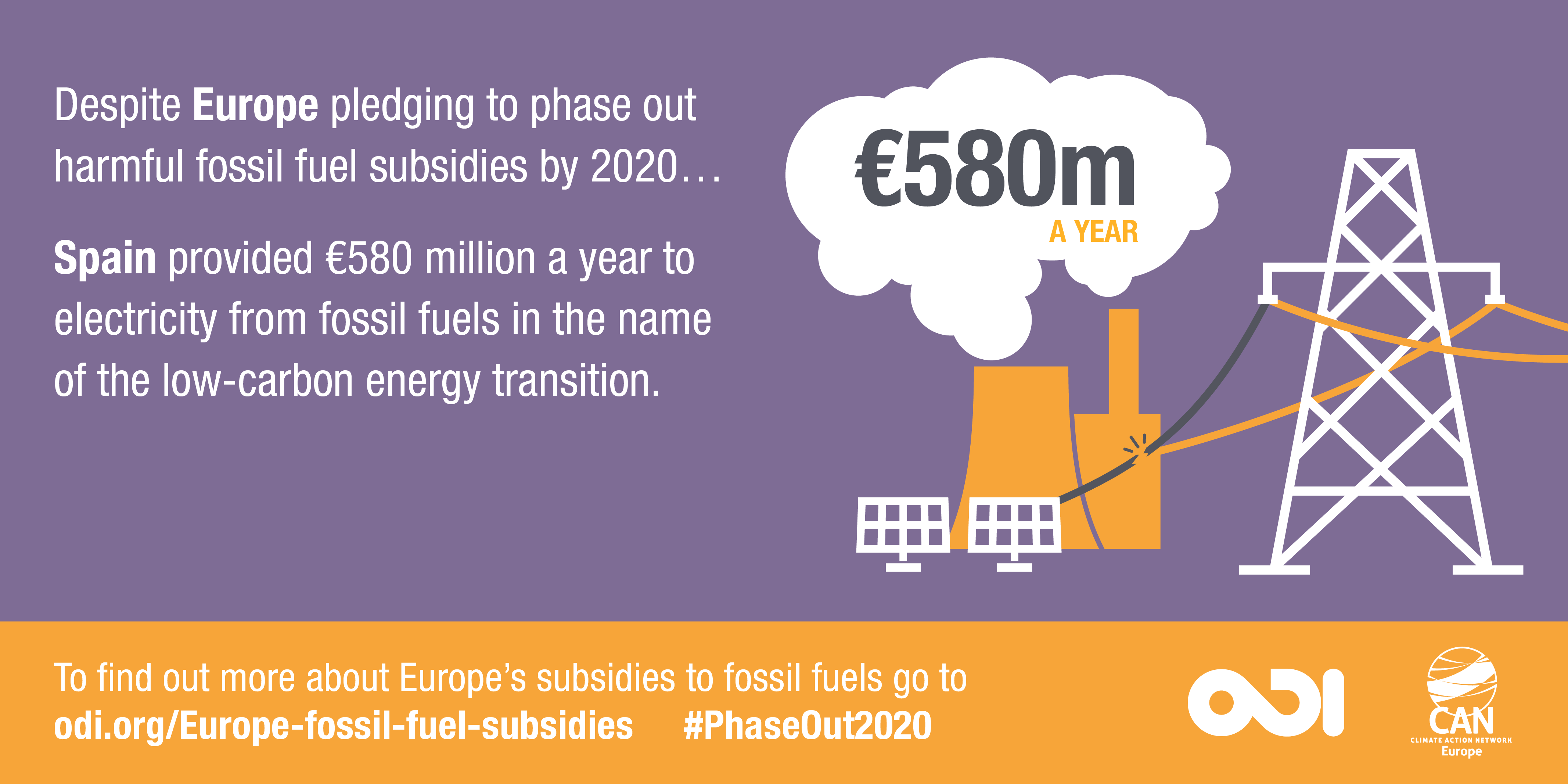 Infographic: Spain provided €580 million a year to electricity from fossil fuels in the name of the low-carbon energy transition.