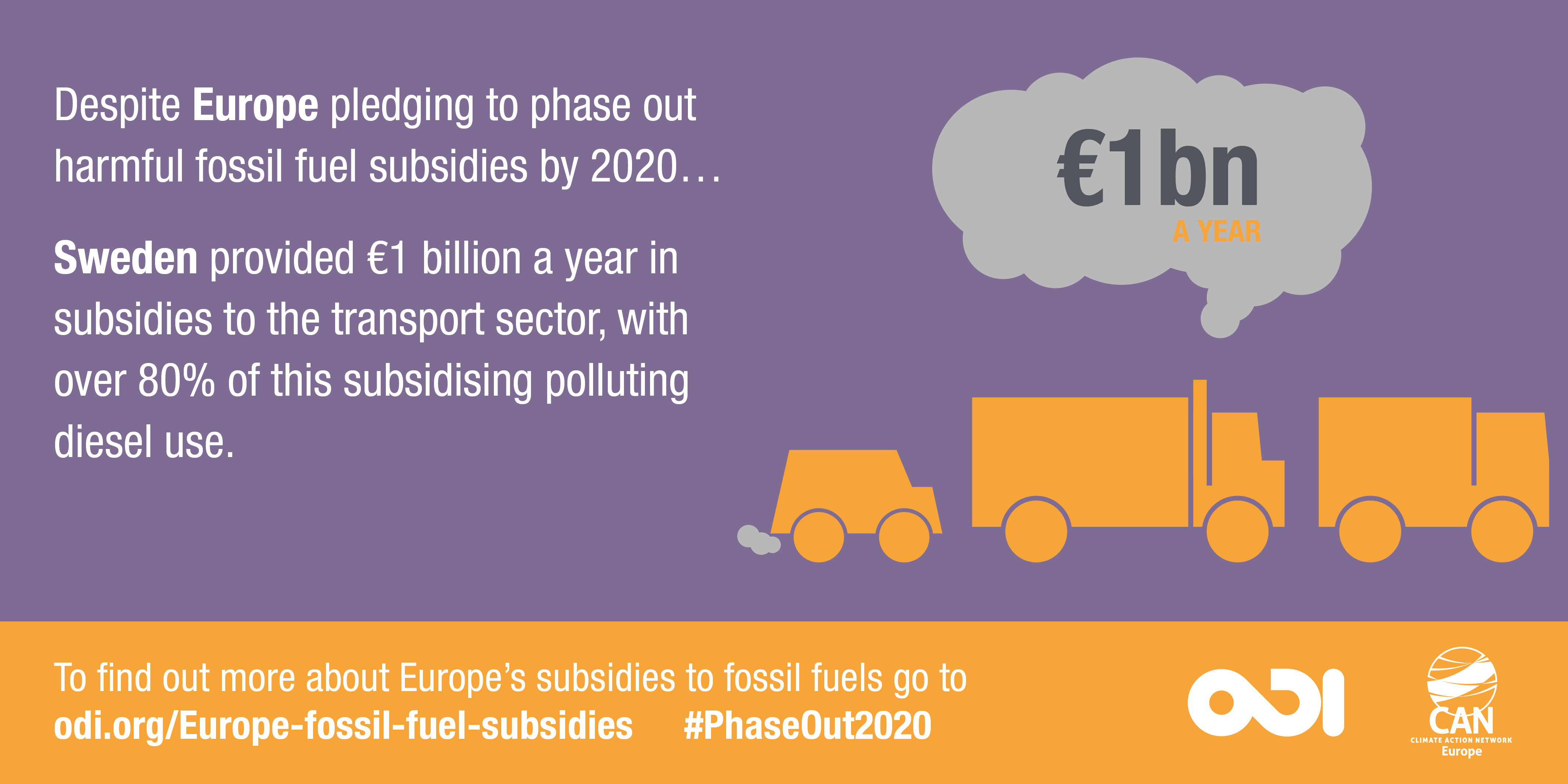 Infographic: Sweden provided €1 billion a year in subsidies to the transport sector, with over 80% of this subsidising polluting diesel use.