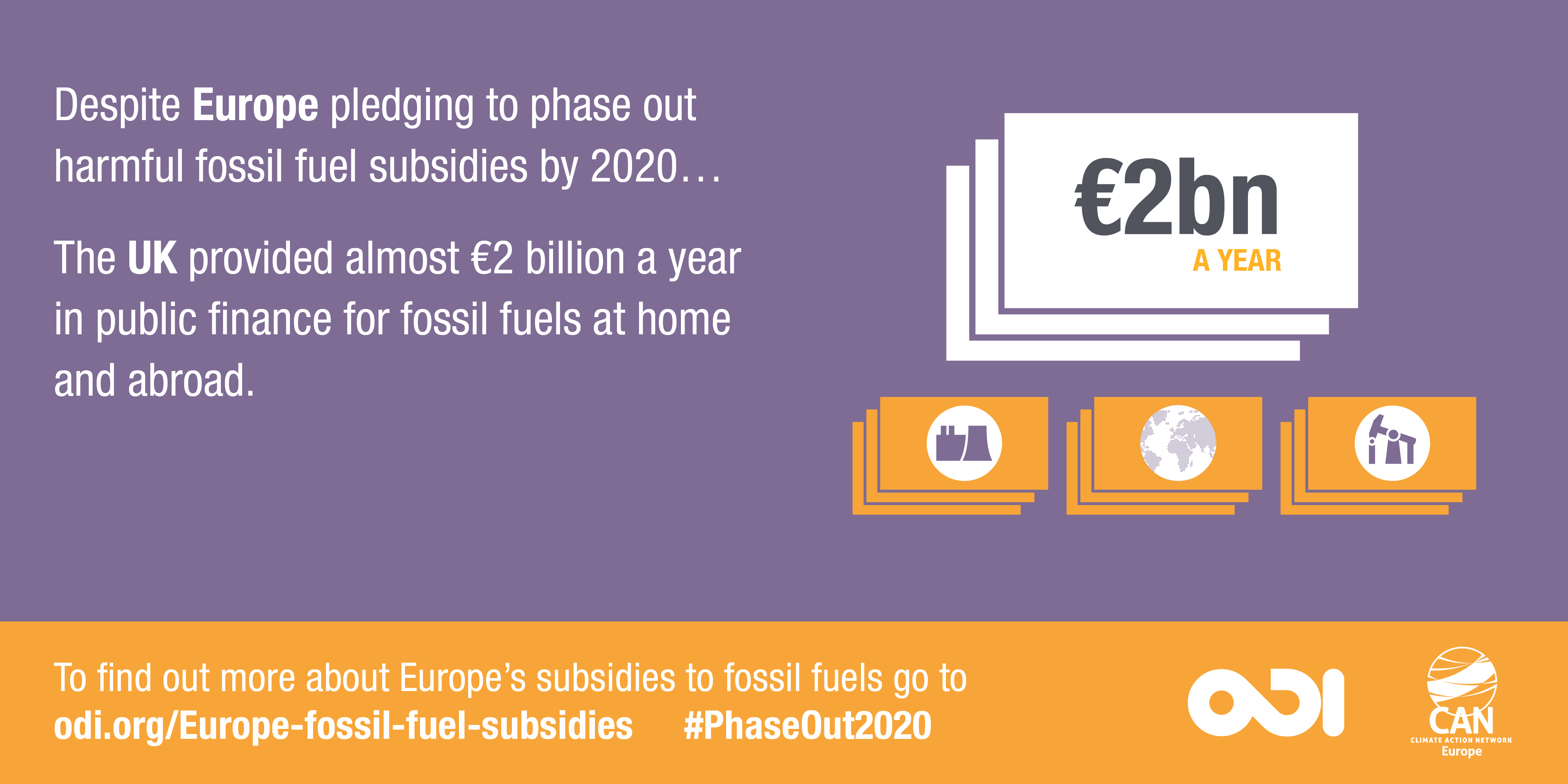 Infographic: The UK provided almost €2 billion a year in public finance for fossil fuels at home and abroad.