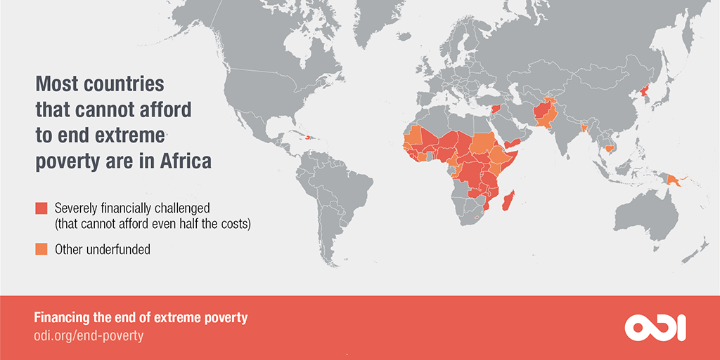 Most countries that cannot afford to end extreme poverty are in Africa.