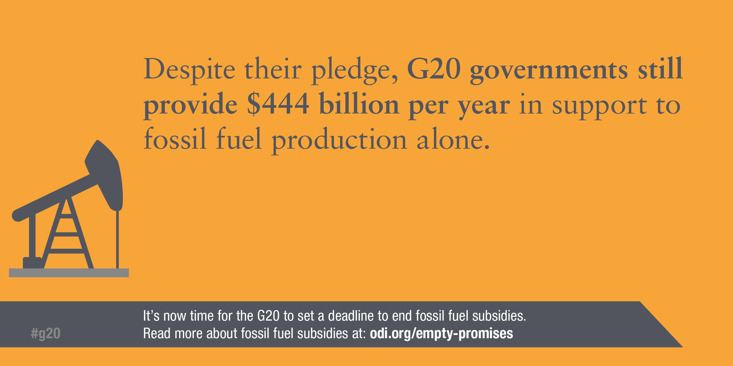 Infographic: G20 governments provide $444 billion per year to support fossil fuel production