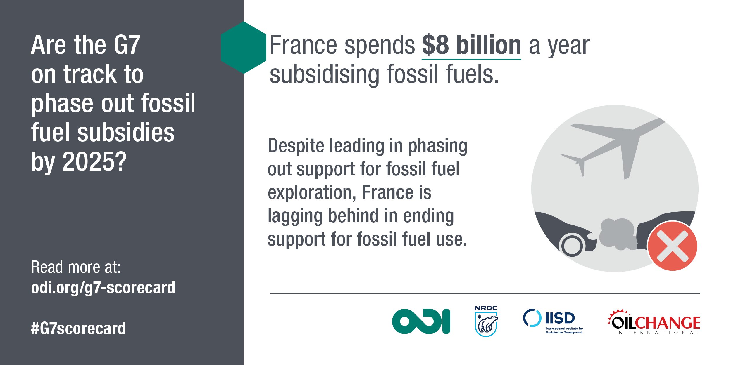 France spends $8 billion a year subsidising fossil fuels. Image: ODI